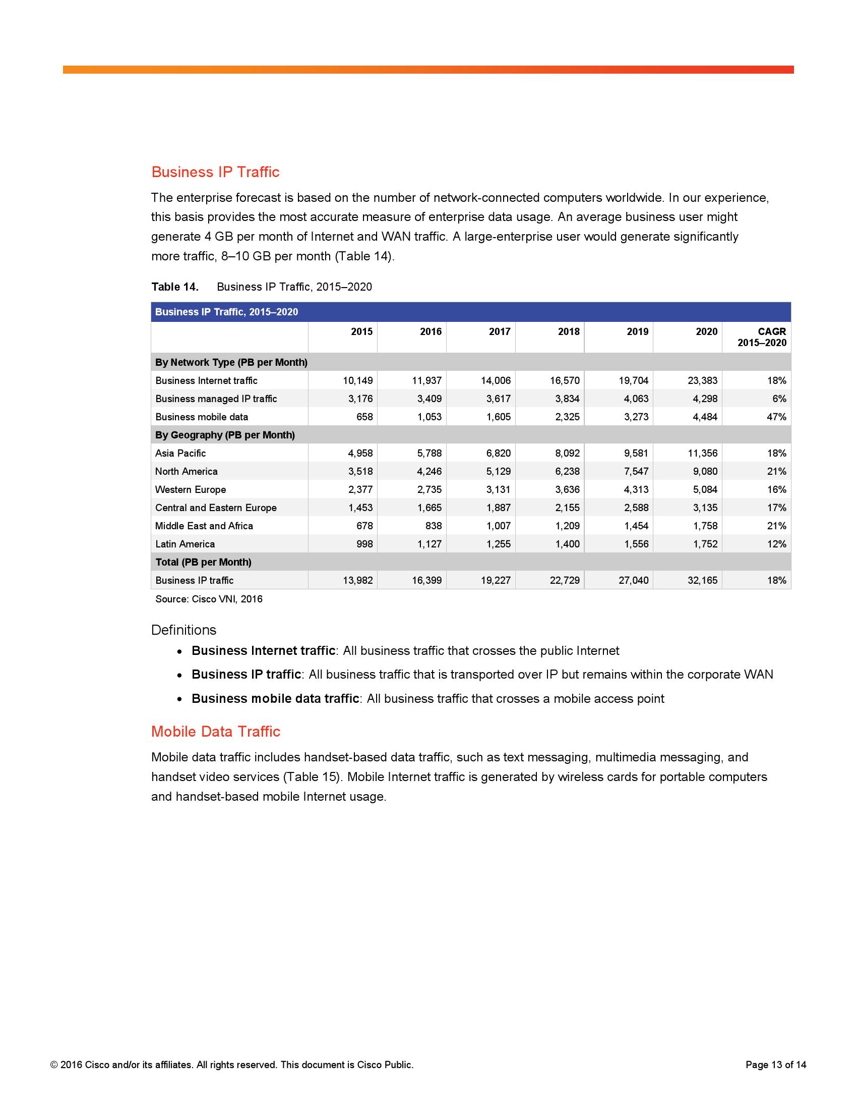 2015–2020年度可视化网络指数预测_000013
