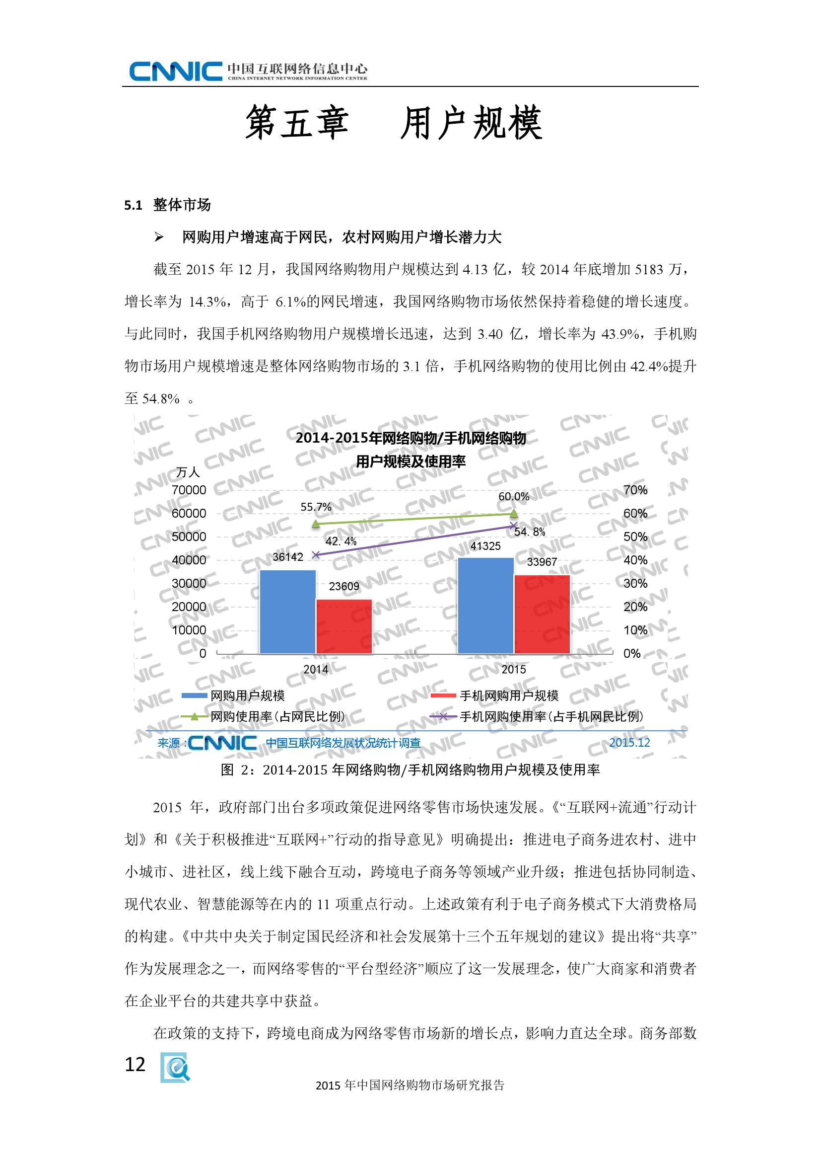 2015年中国网络购物市场研究报告_000020