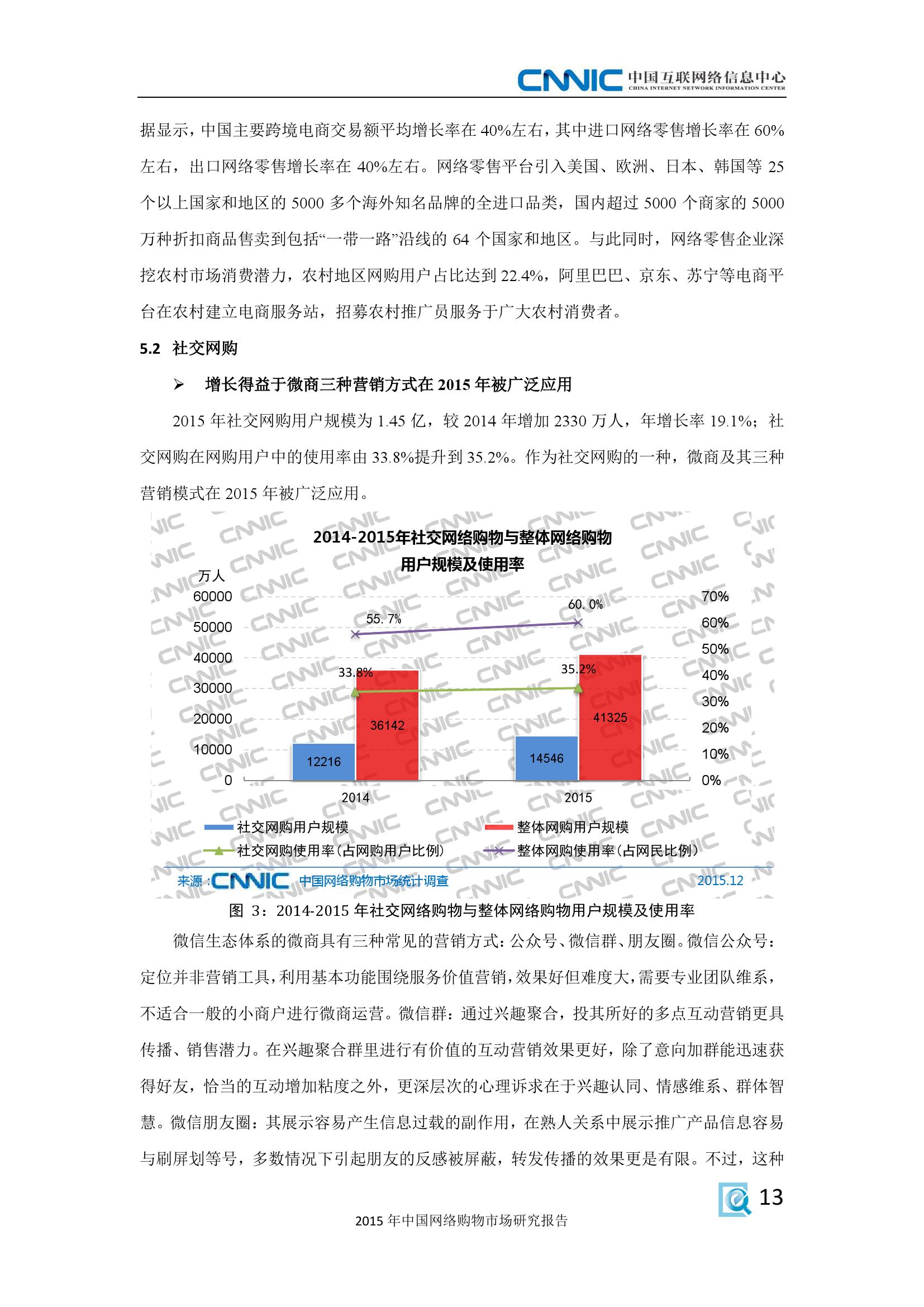2015年中国网络购物市场研究报告_000021