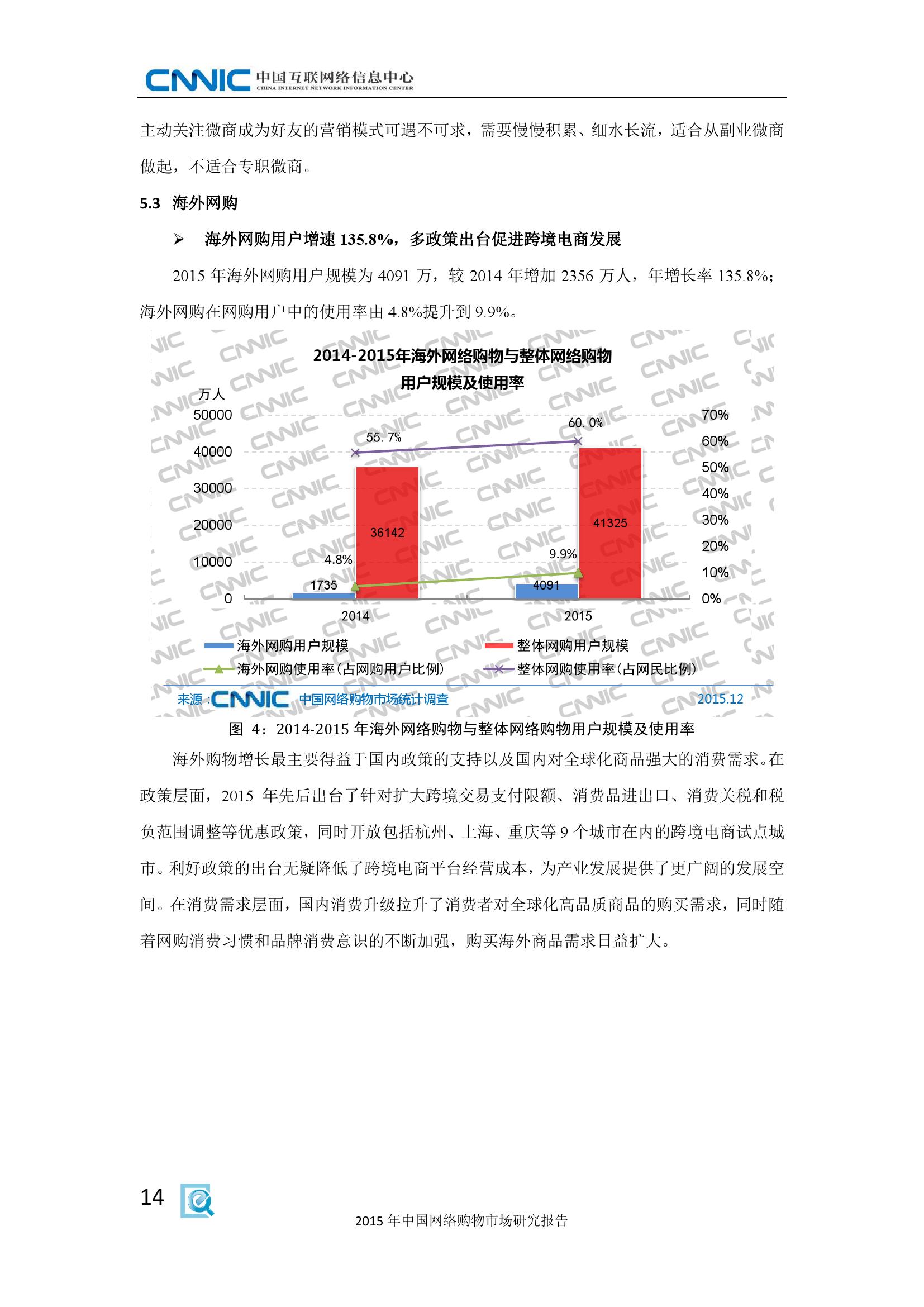 2015年中国网络购物市场研究报告_000022