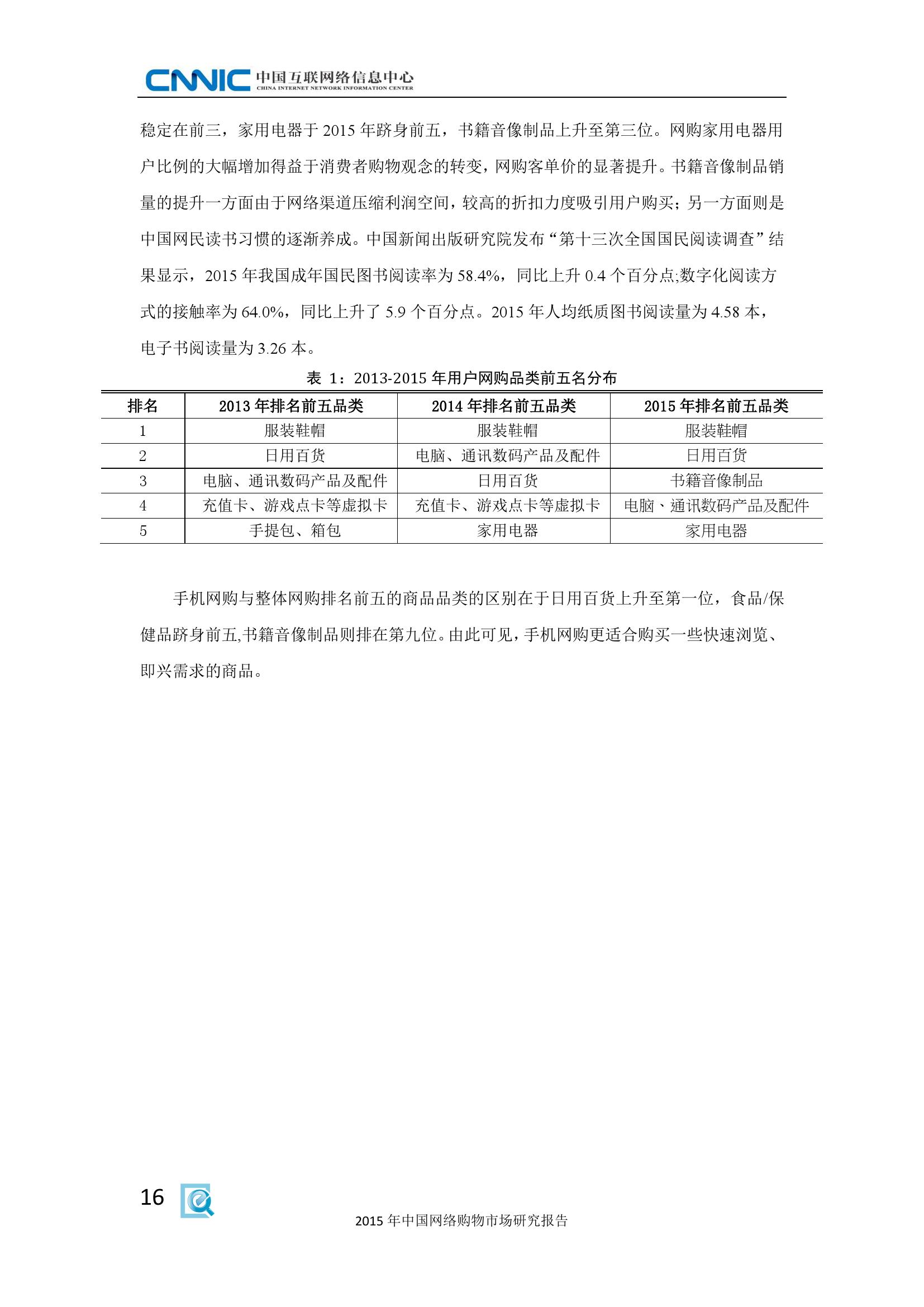 2015年中国网络购物市场研究报告_000024