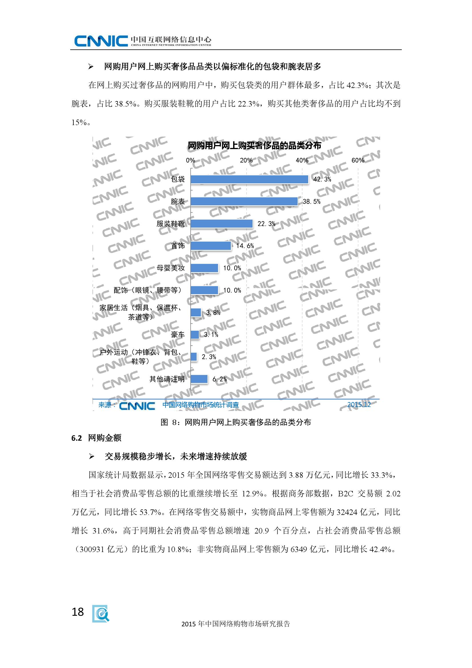 2015年中国网络购物市场研究报告_000026