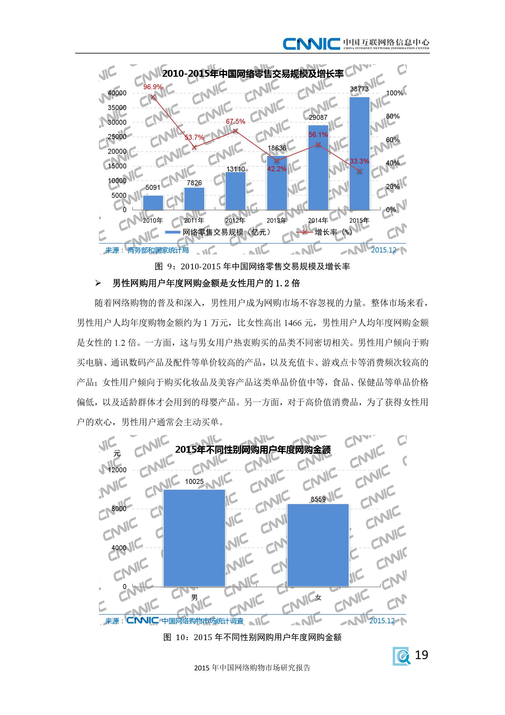 2015年中国网络购物市场研究报告_000027