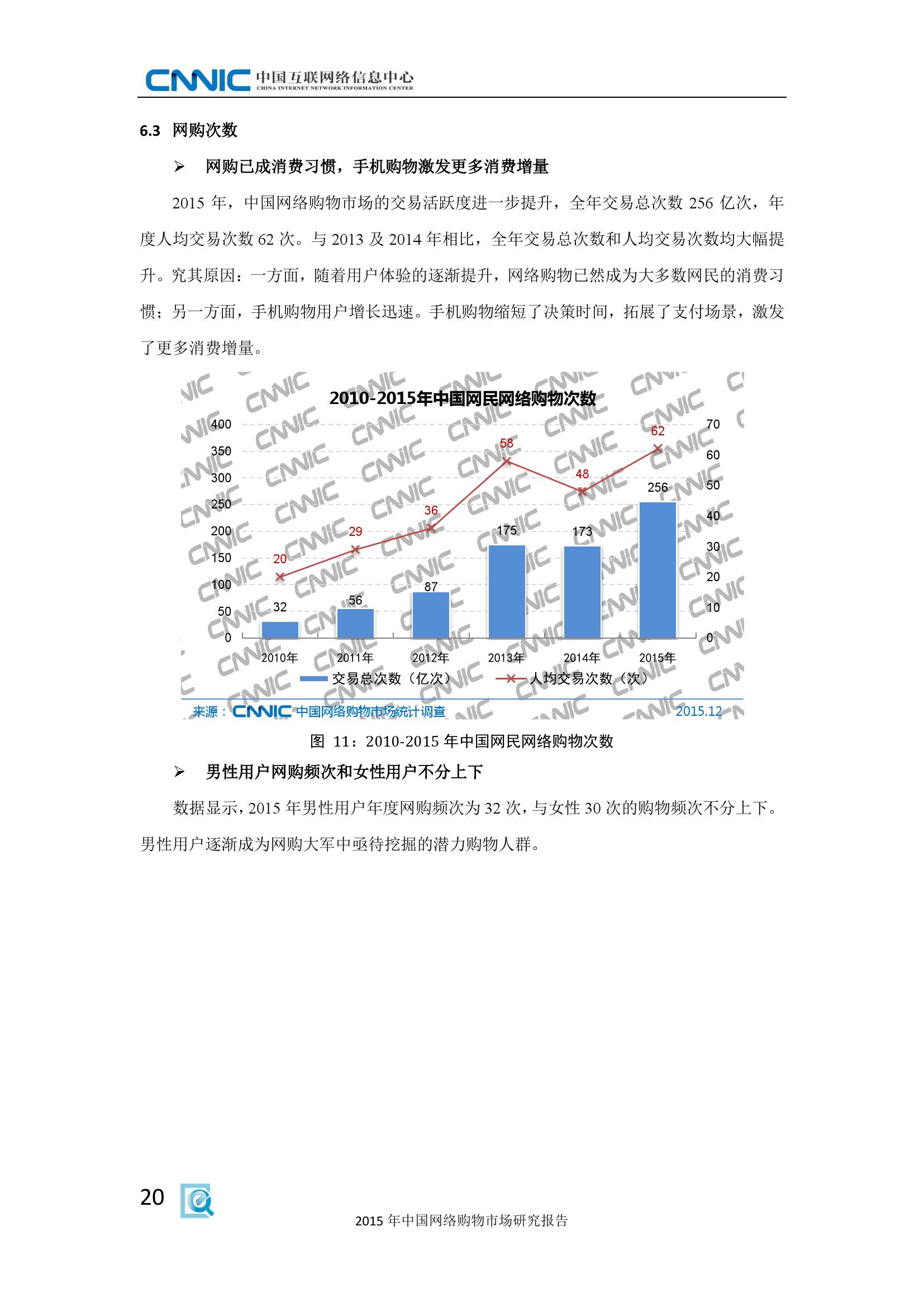 2015年中国网络购物市场研究报告_000028