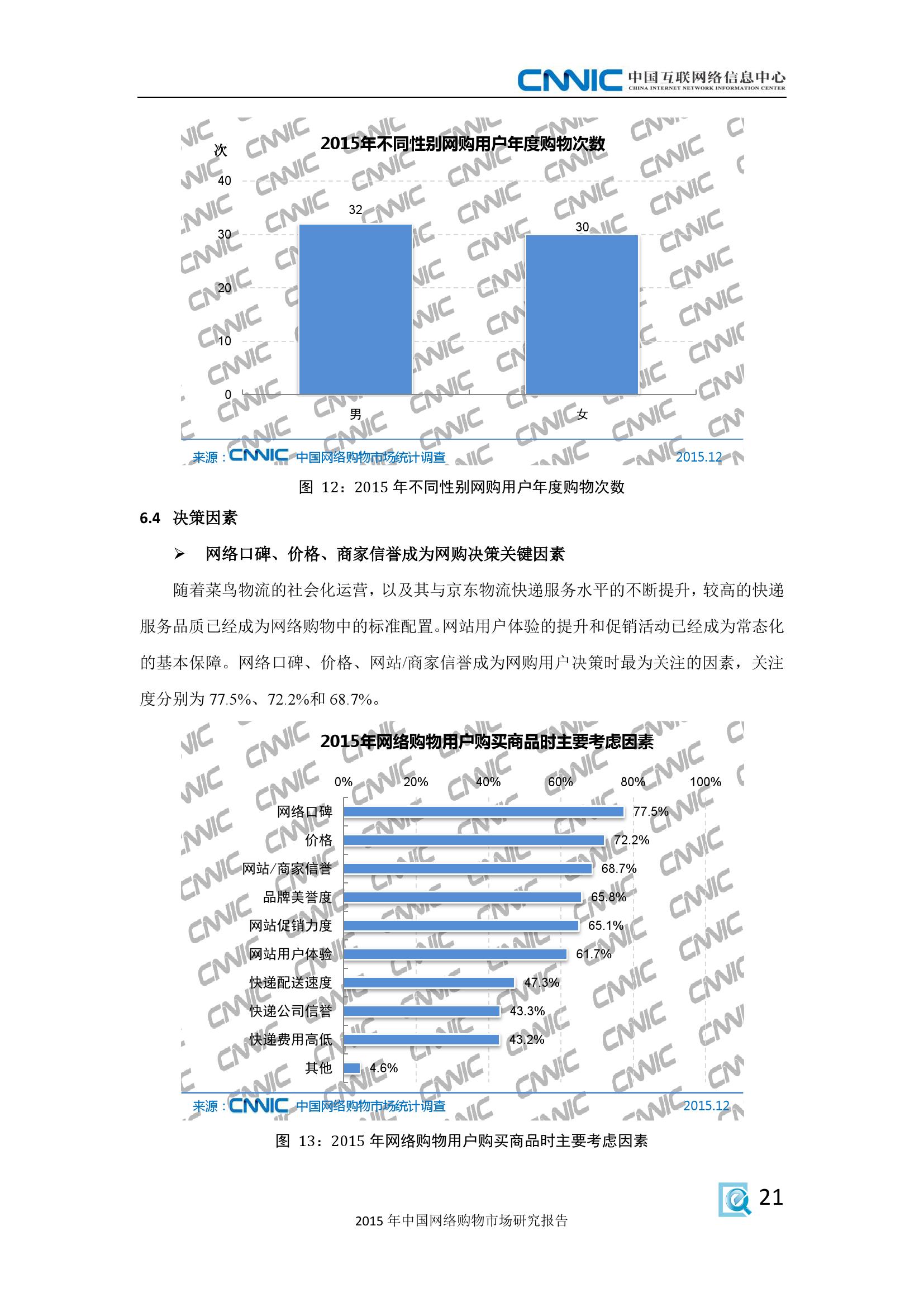 2015年中国网络购物市场研究报告_000029