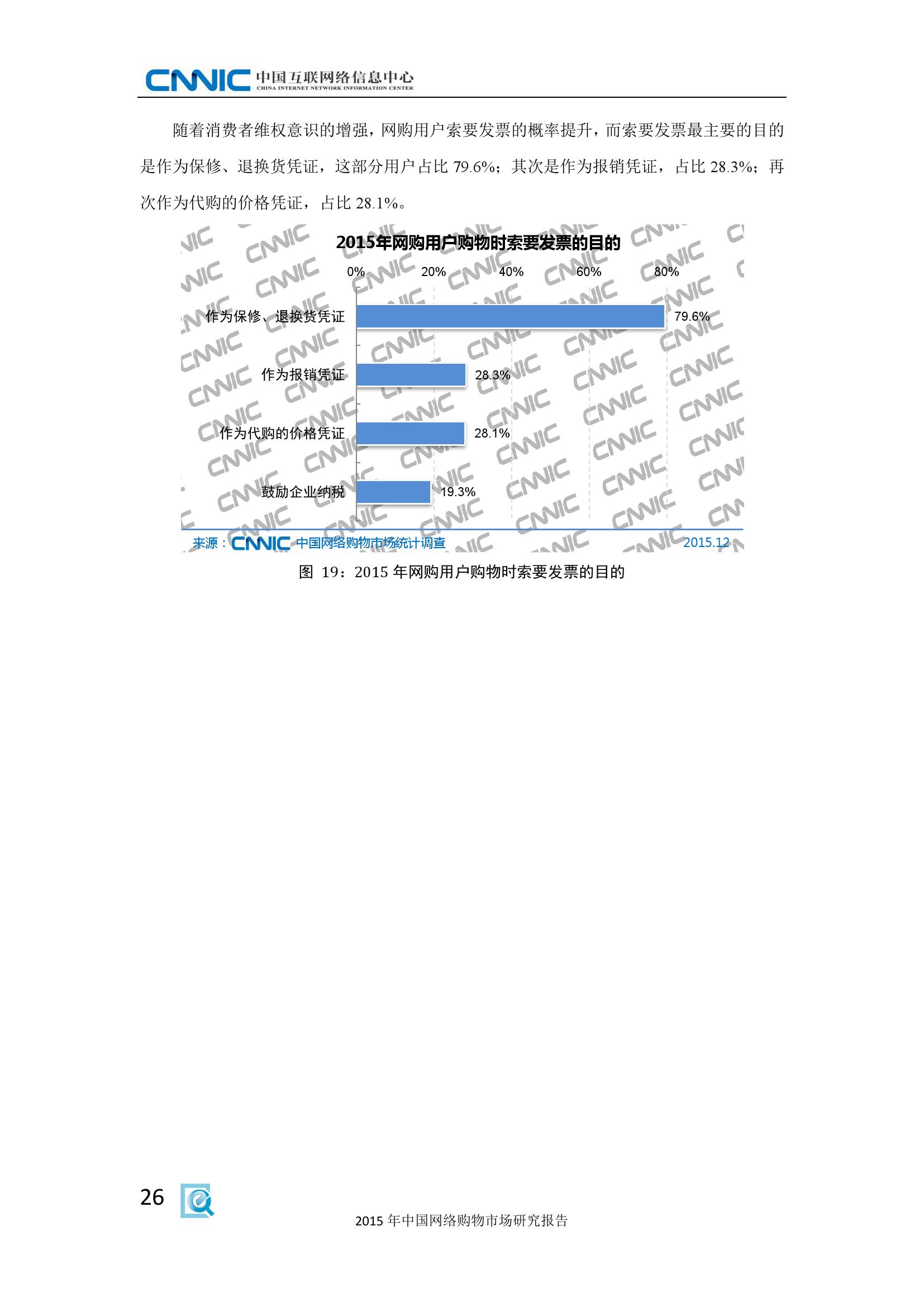 2015年中国网络购物市场研究报告_000034
