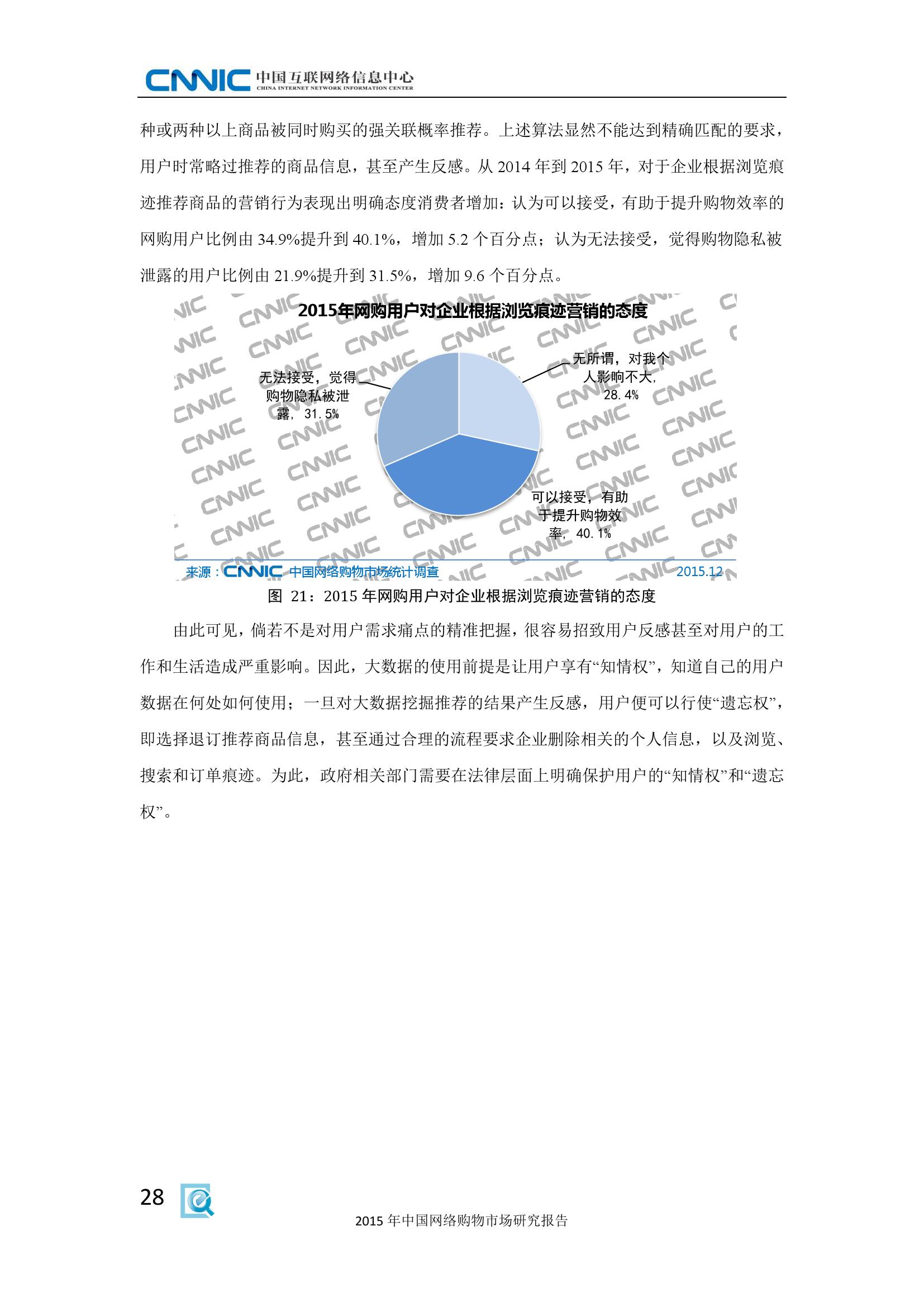 2015年中国网络购物市场研究报告_000036