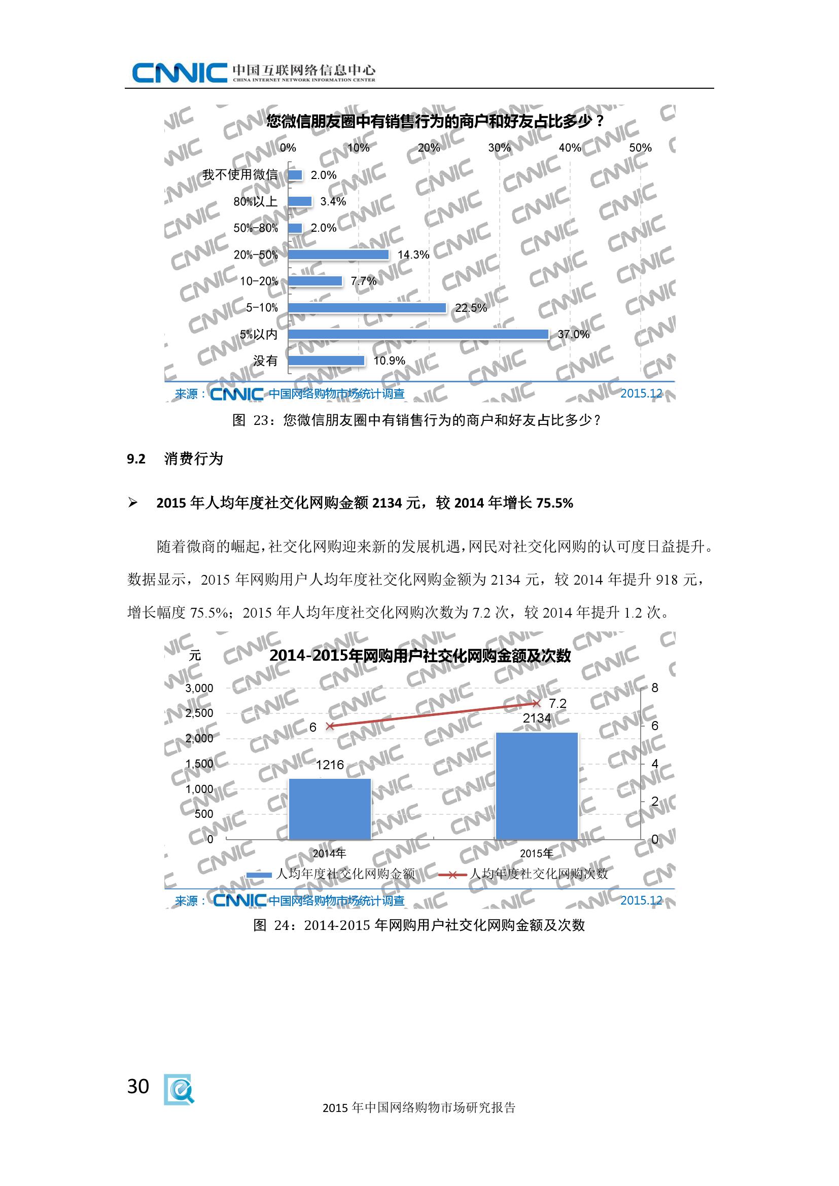 2015年中国网络购物市场研究报告_000038