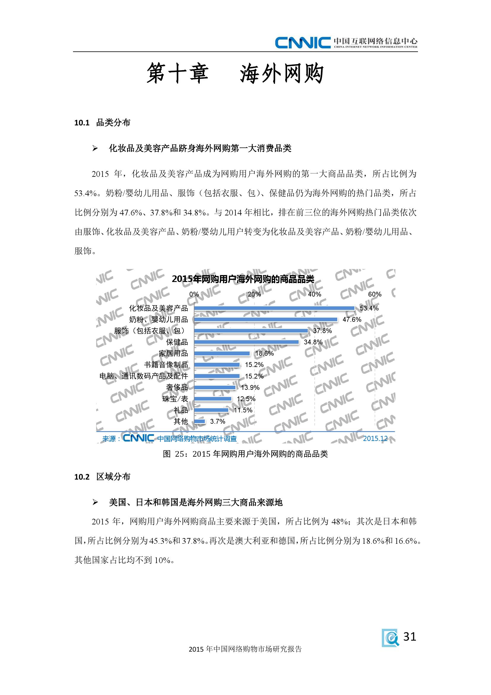 2015年中国网络购物市场研究报告_000039