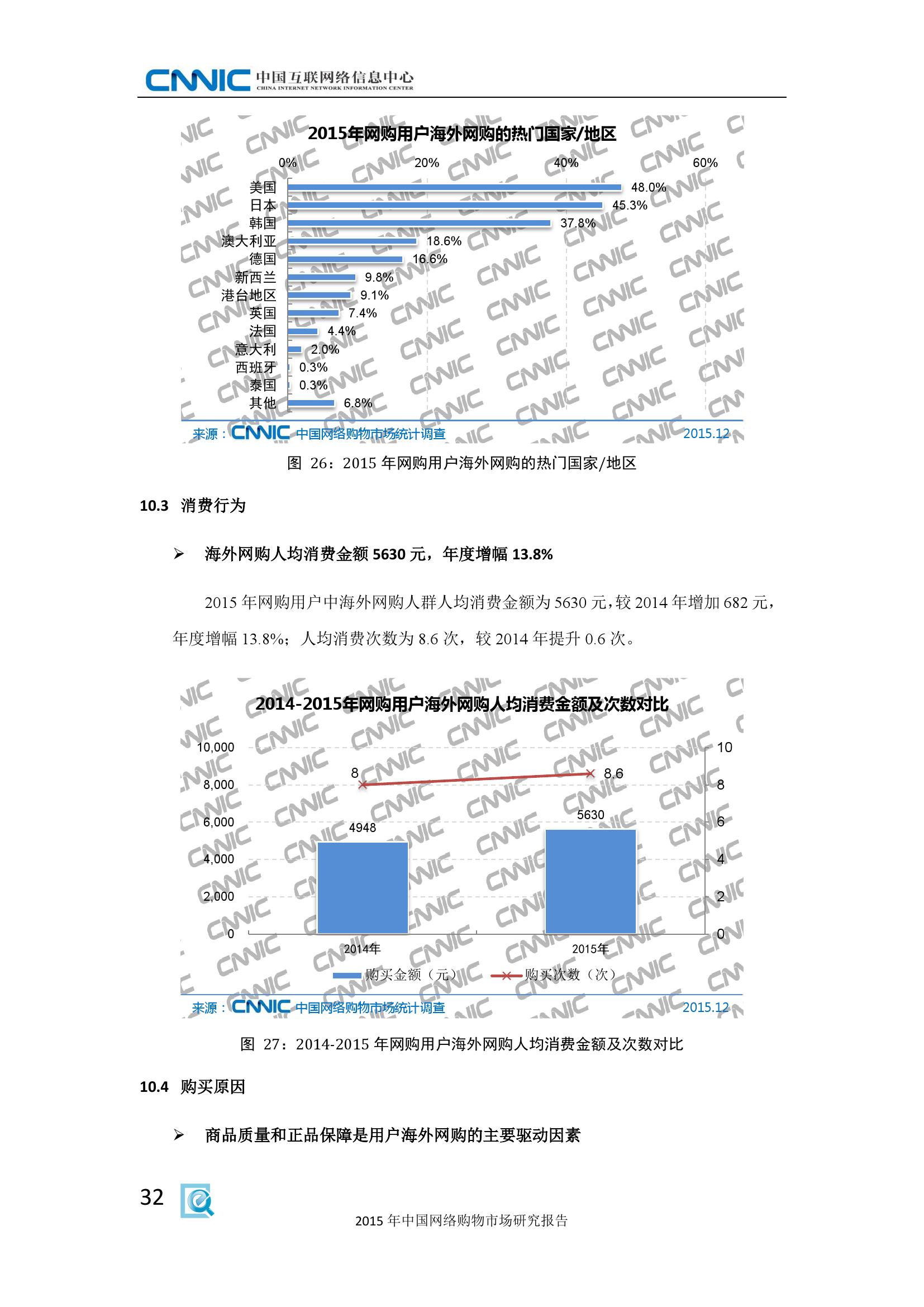 2015年中国网络购物市场研究报告_000040