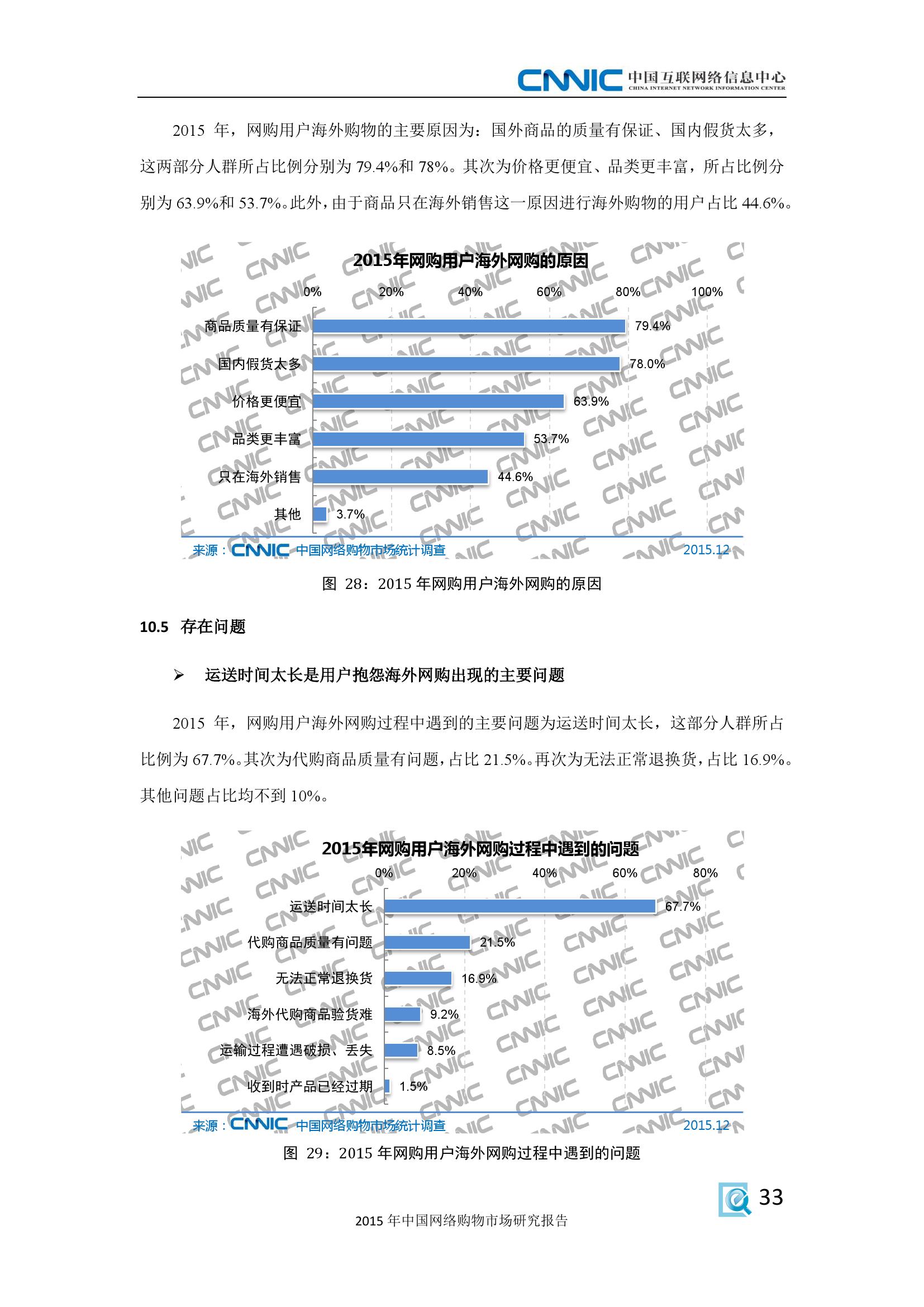 2015年中国网络购物市场研究报告_000041