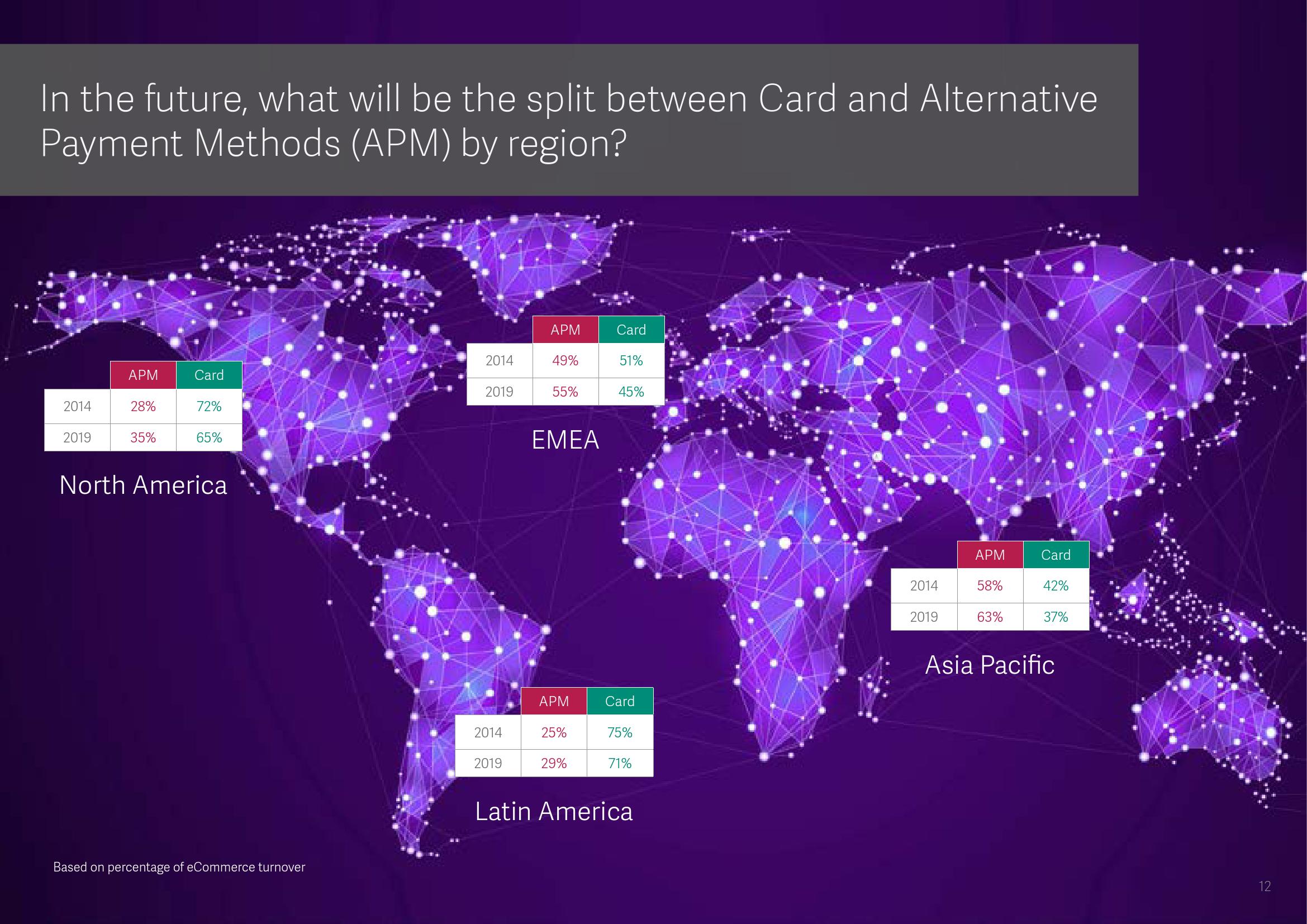 2015年全球支付报告_000013