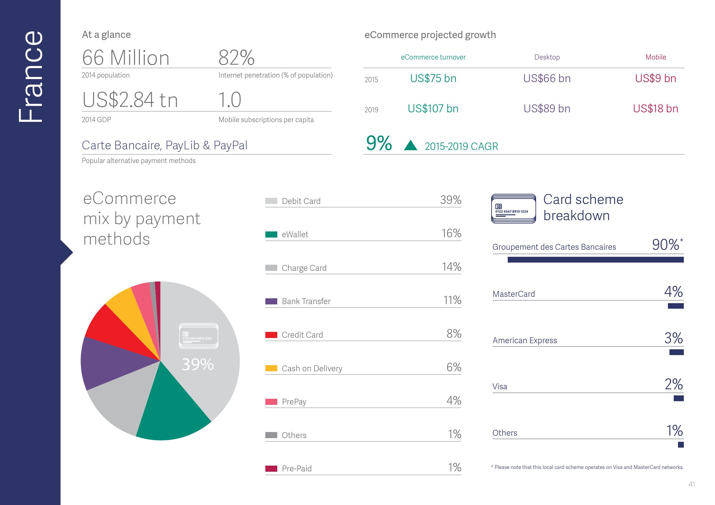 2015年全球支付报告_000042