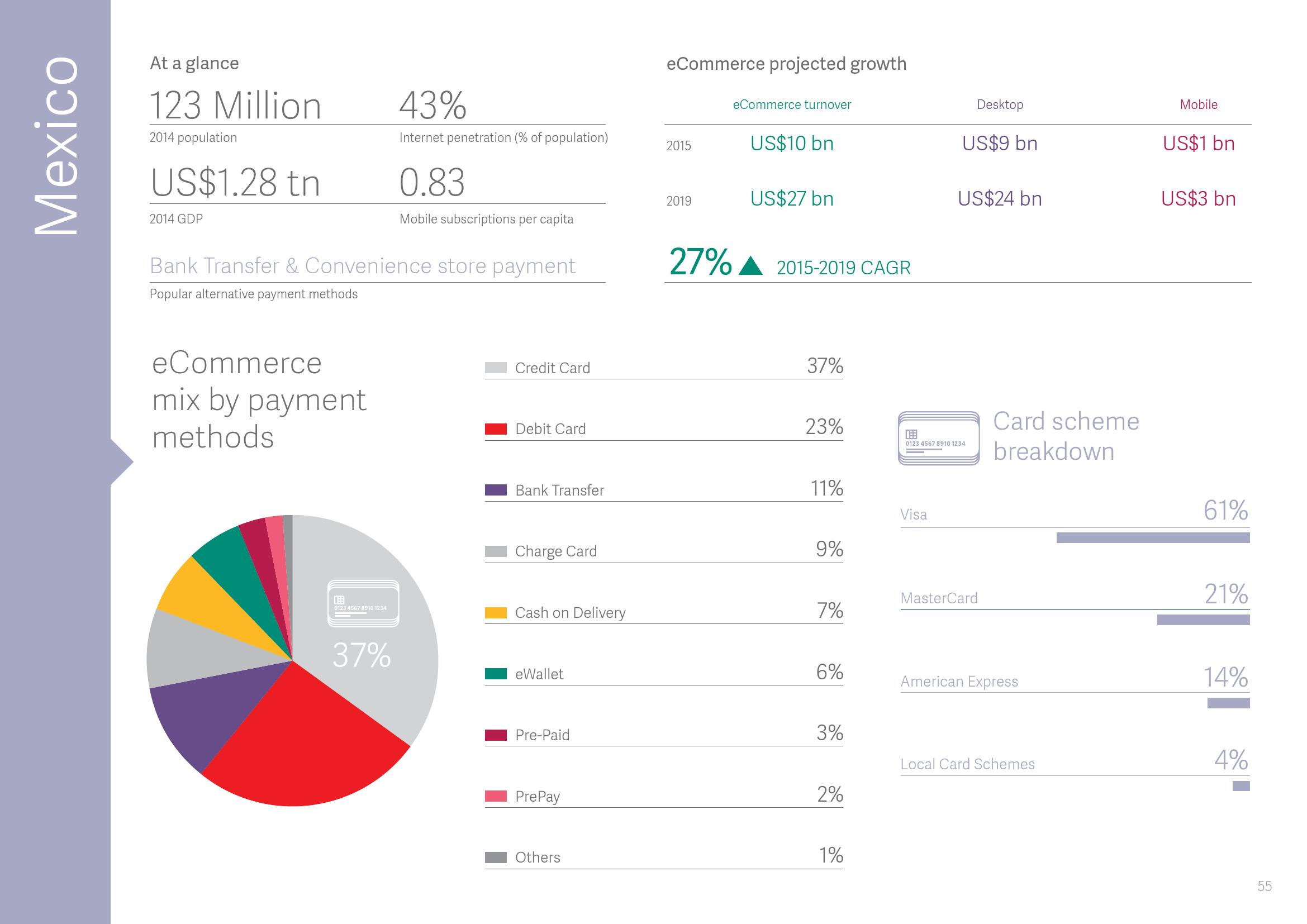 2015年全球支付报告_000056