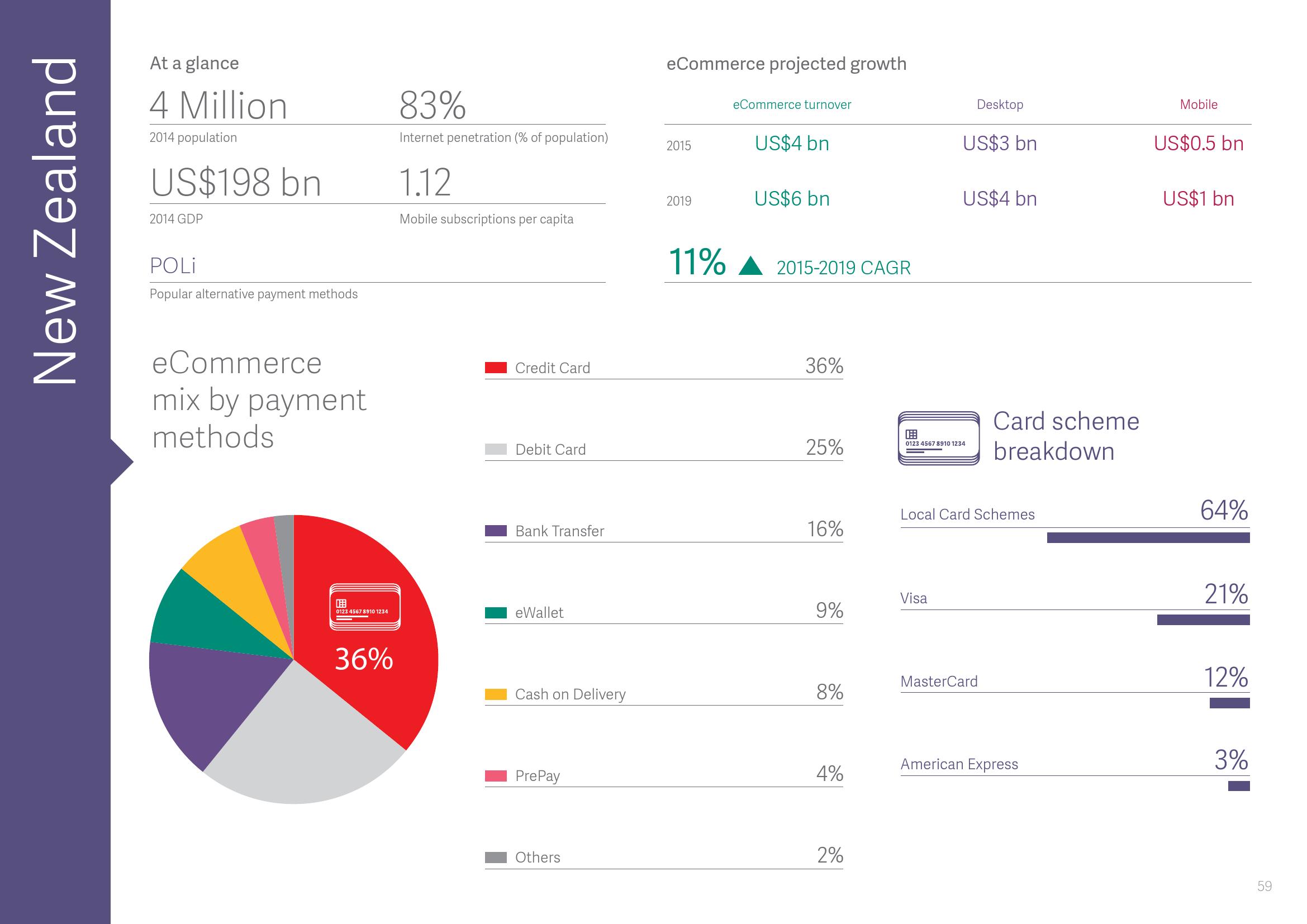 2015年全球支付报告_000060