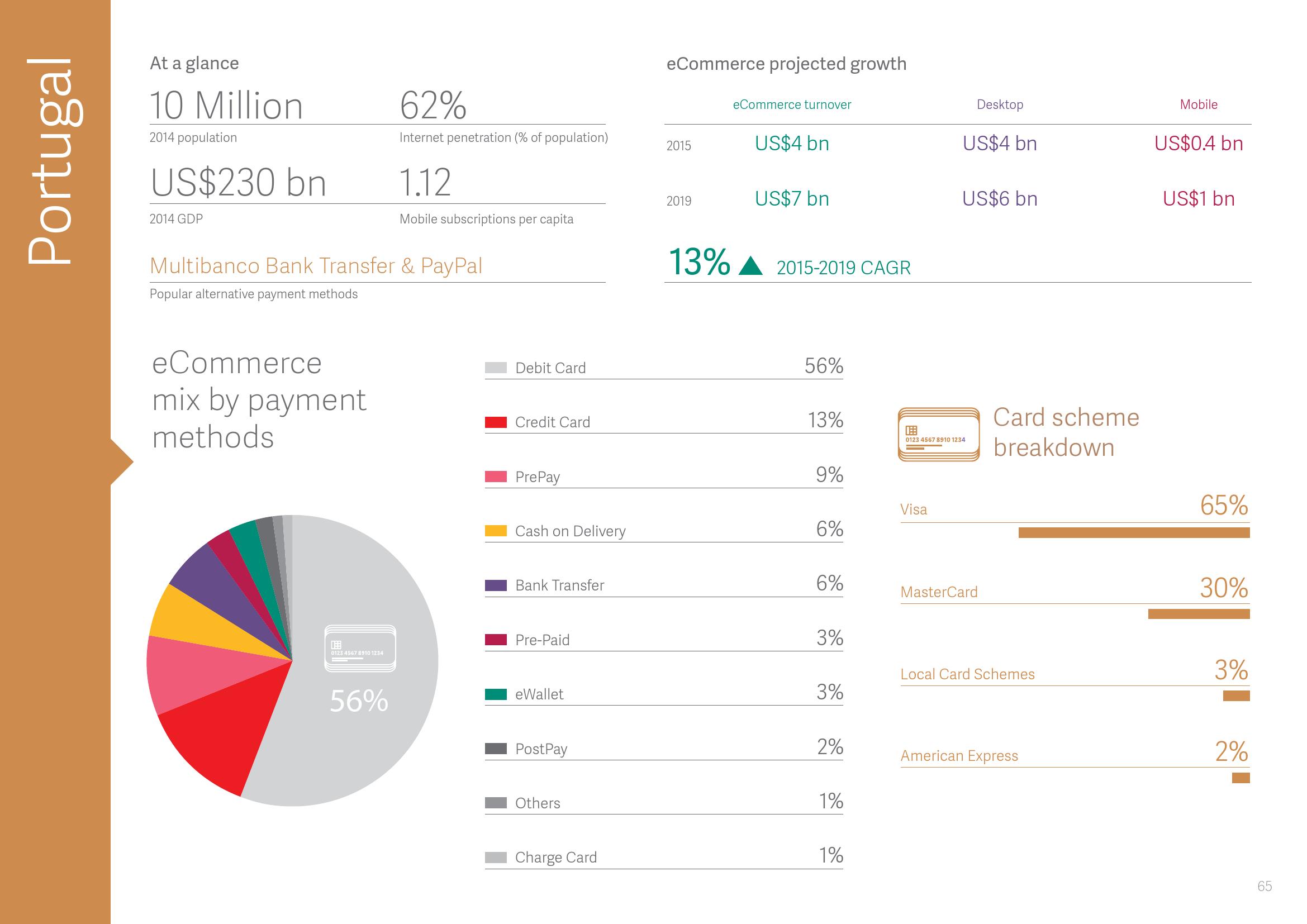 2015年全球支付报告_000066