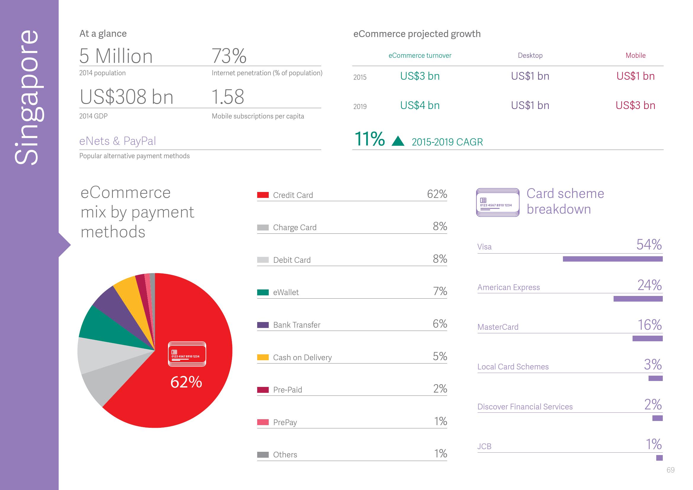 2015年全球支付报告_000070