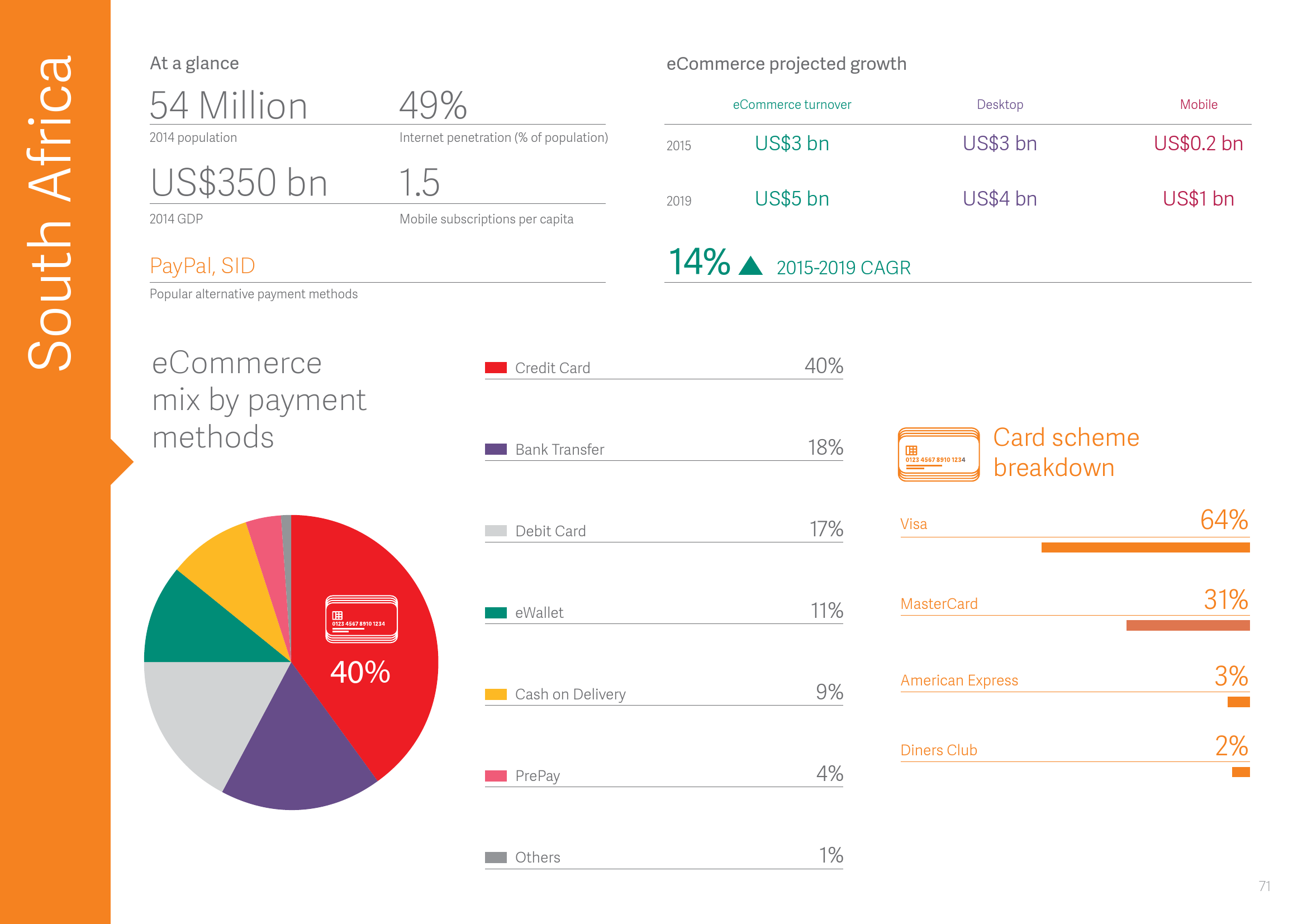 2015年全球支付报告_000072