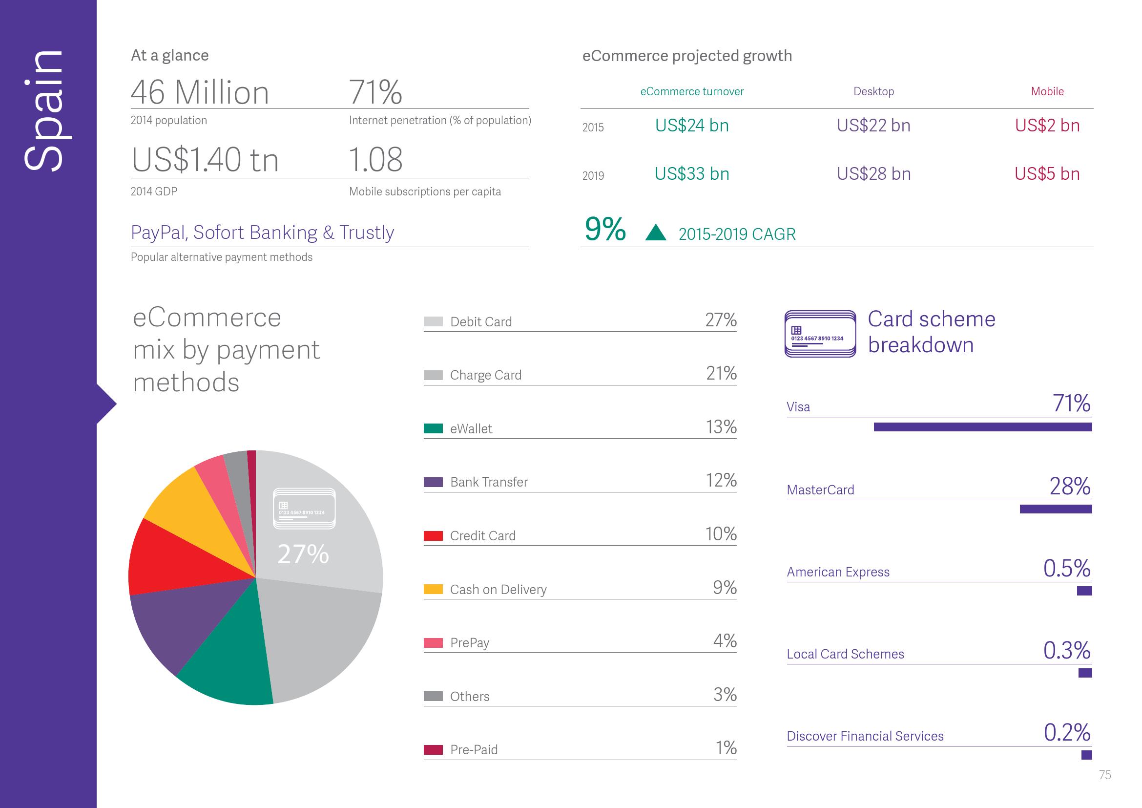 2015年全球支付报告_000076