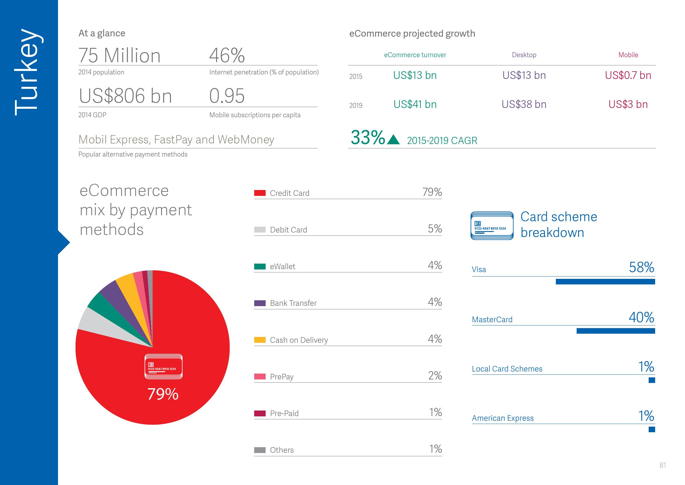 2015年全球支付报告_000082
