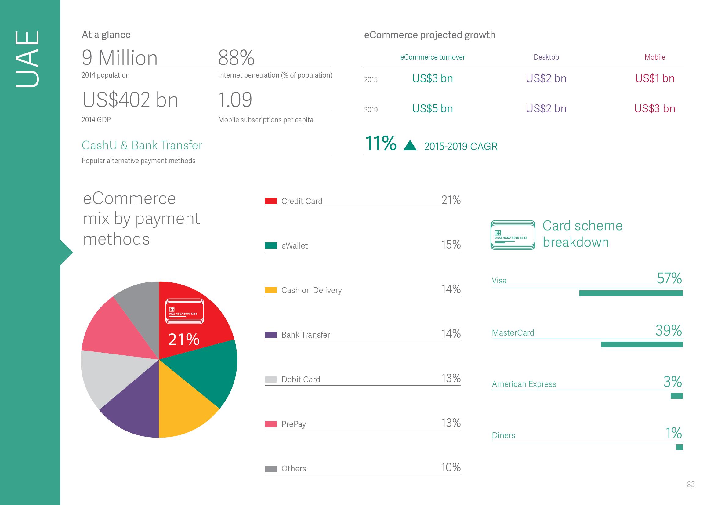 2015年全球支付报告_000084