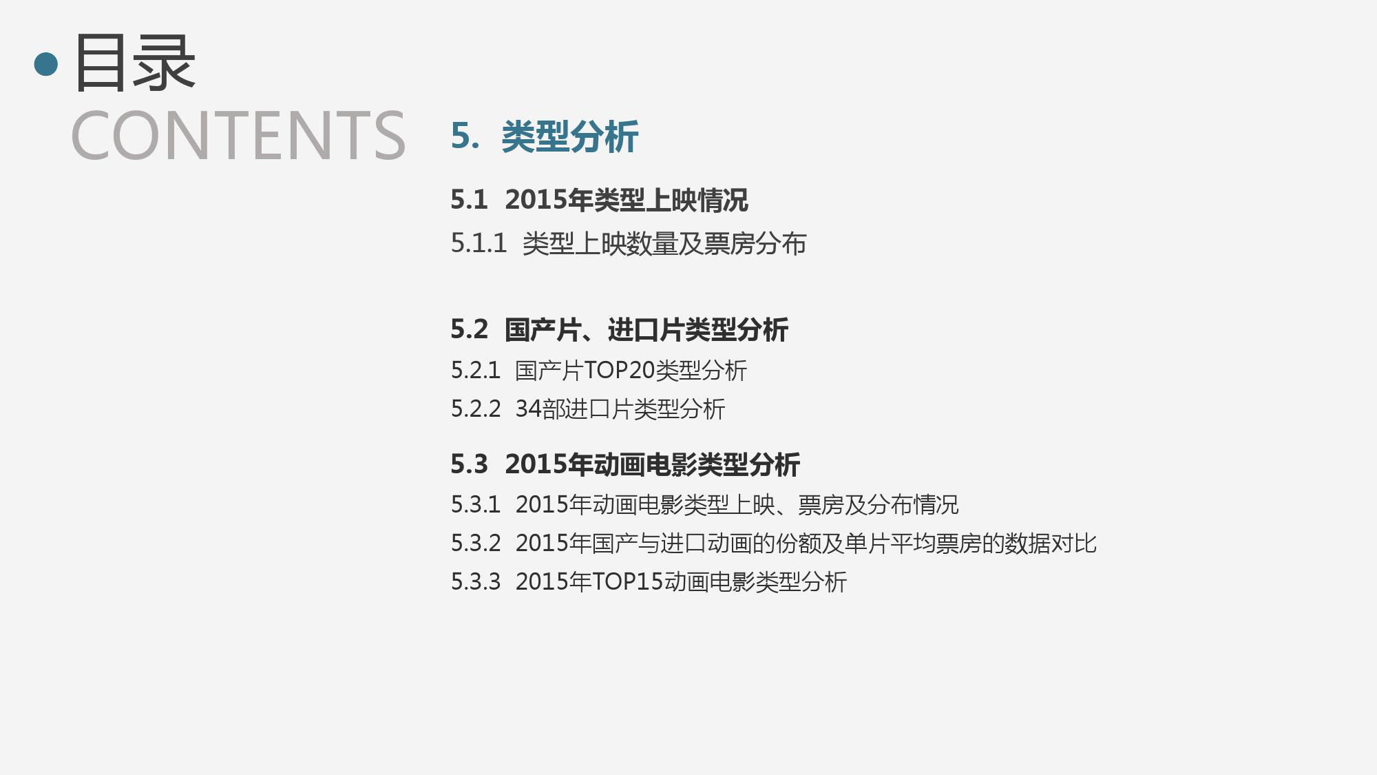 2015年度中国电影产业报告_000006