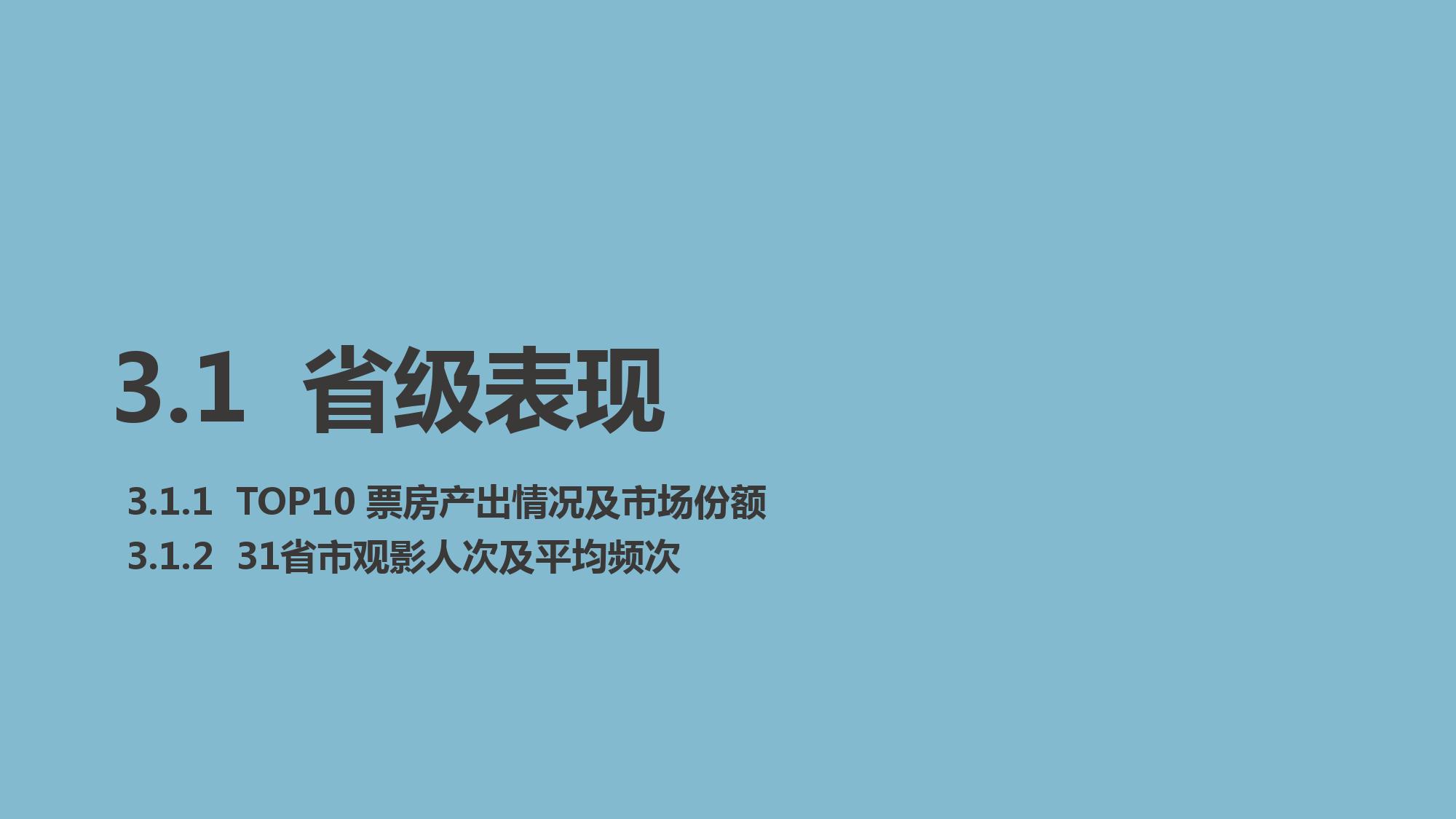 2015年度中国电影产业报告_000039