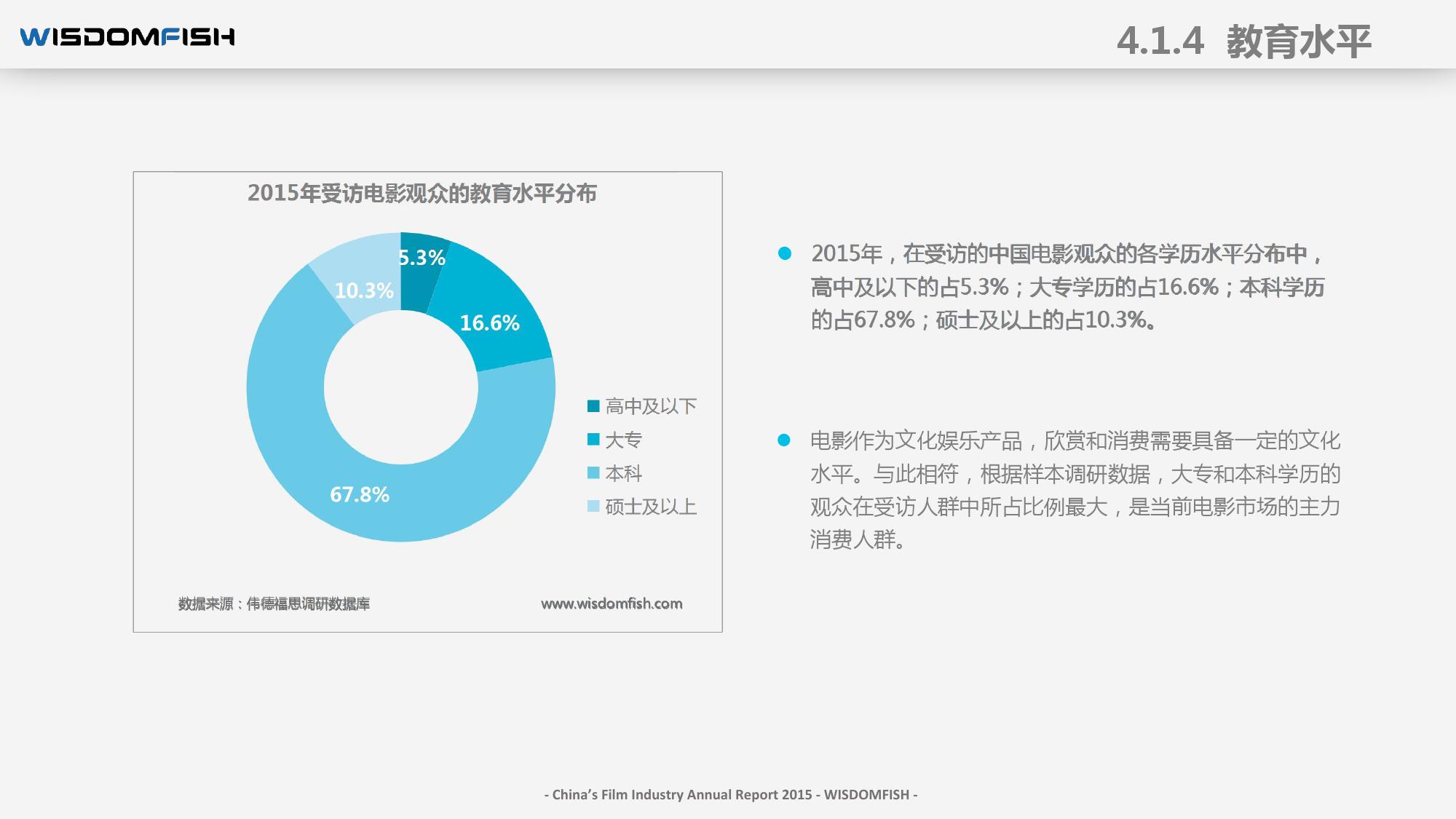 2015年度中国电影产业报告_000050