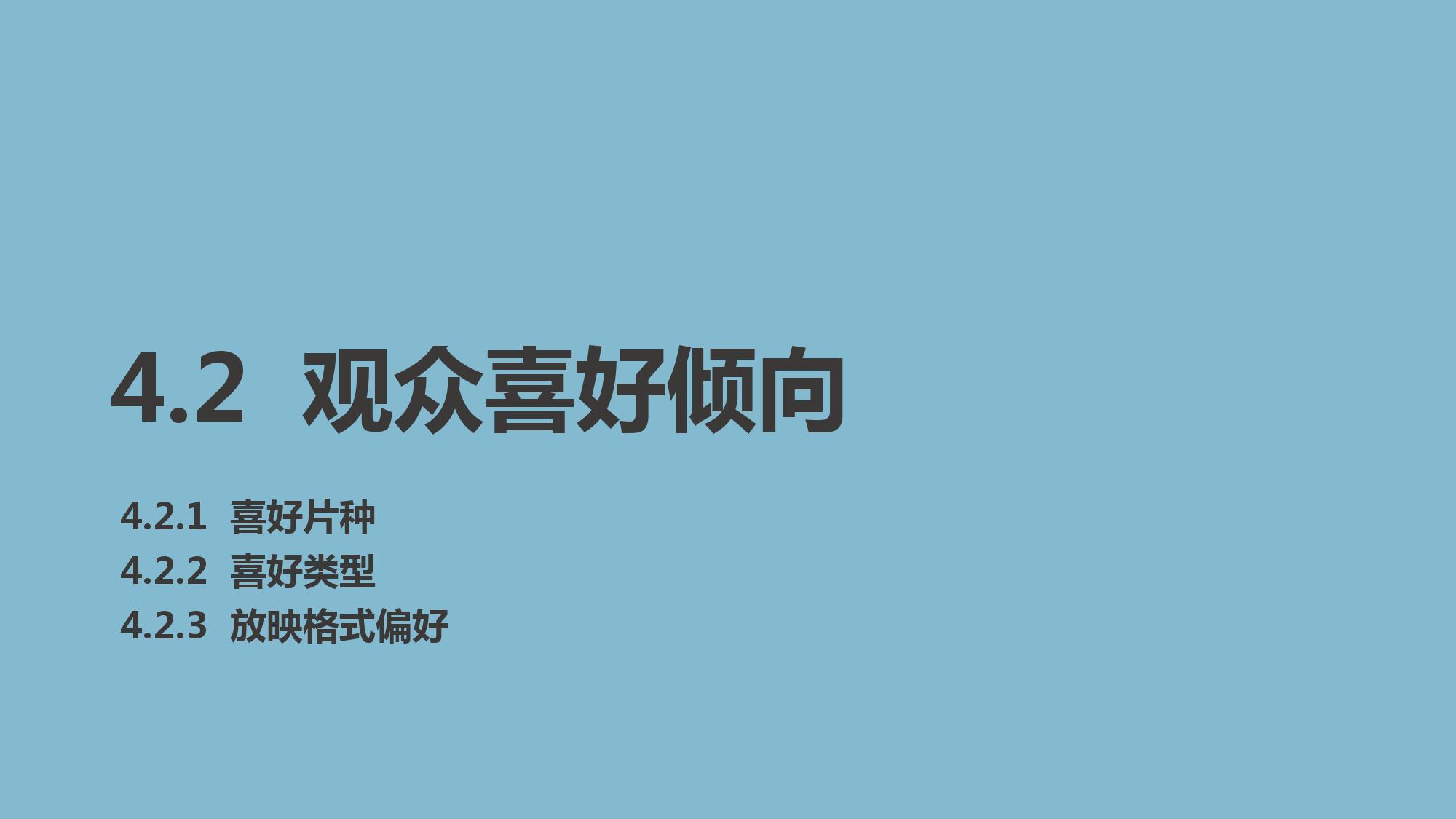2015年度中国电影产业报告_000052