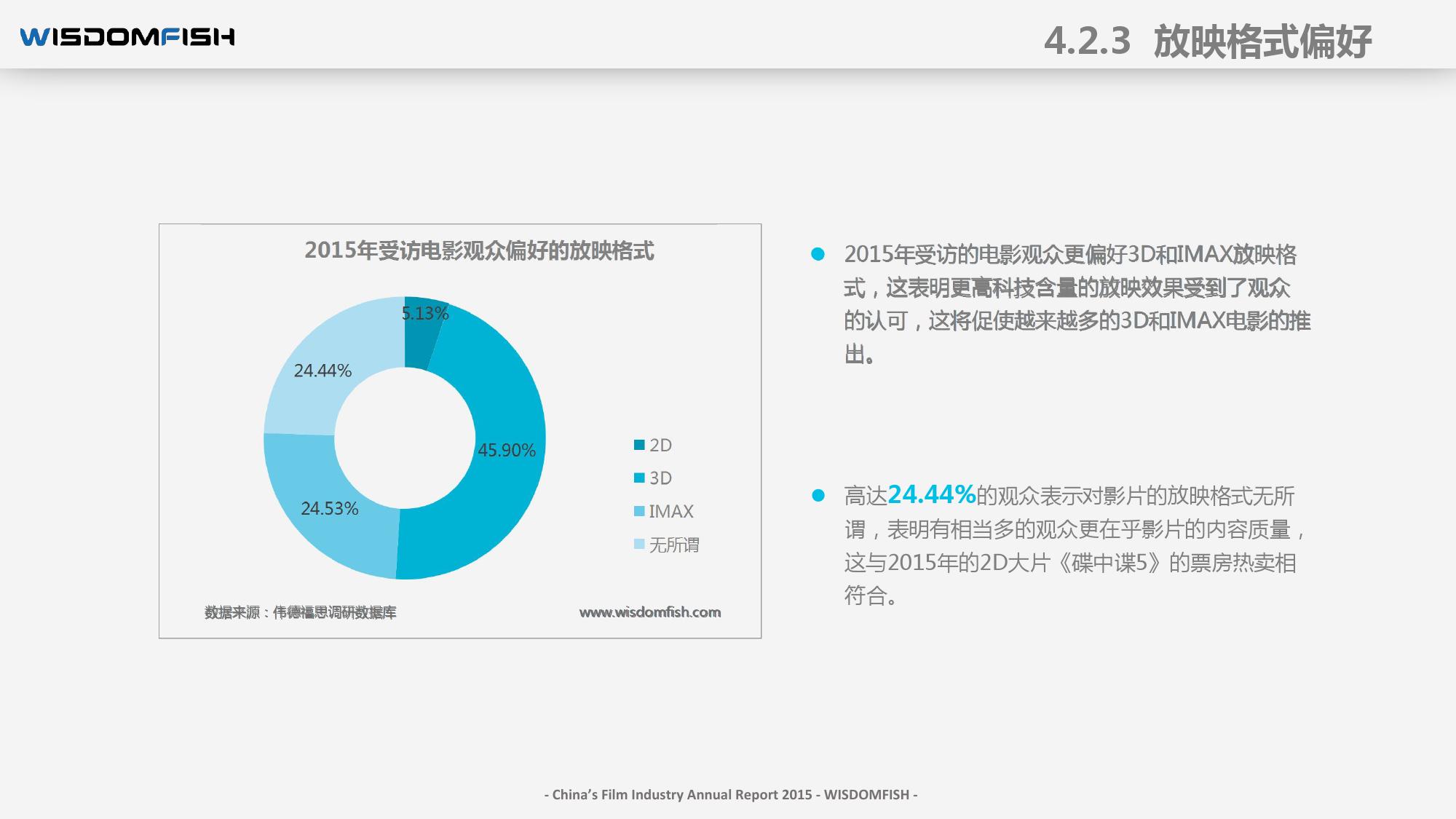 2015年度中国电影产业报告_000055