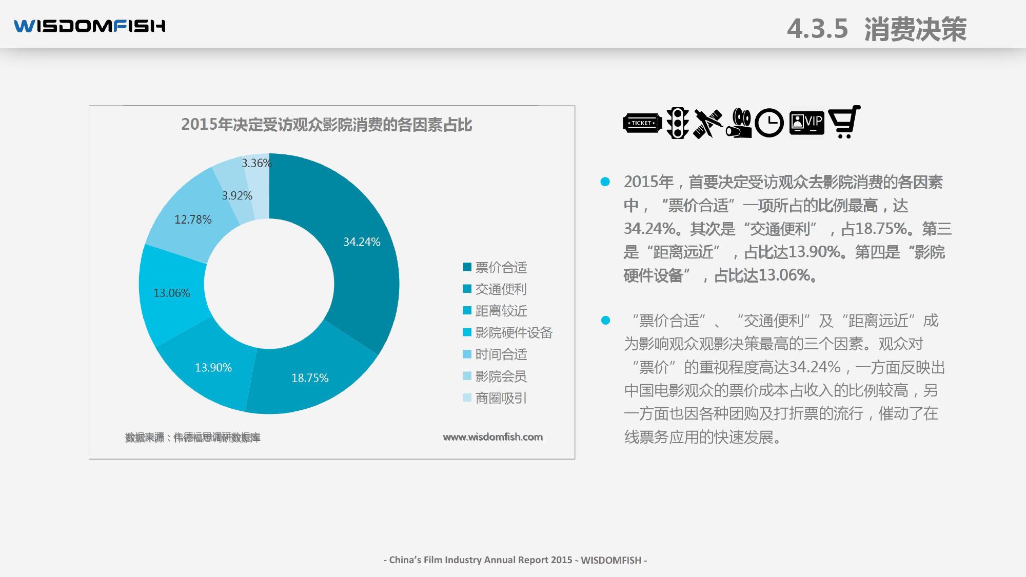 2015年度中国电影产业报告_000061