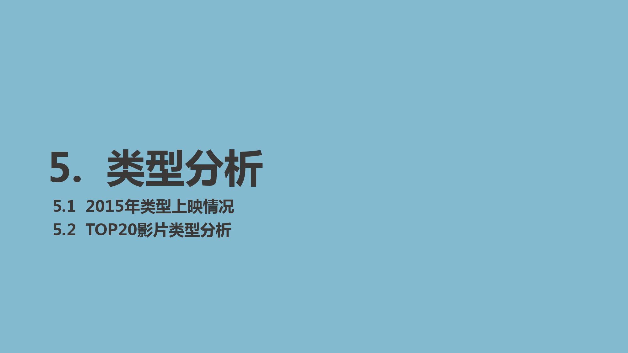 2015年度中国电影产业报告_000065