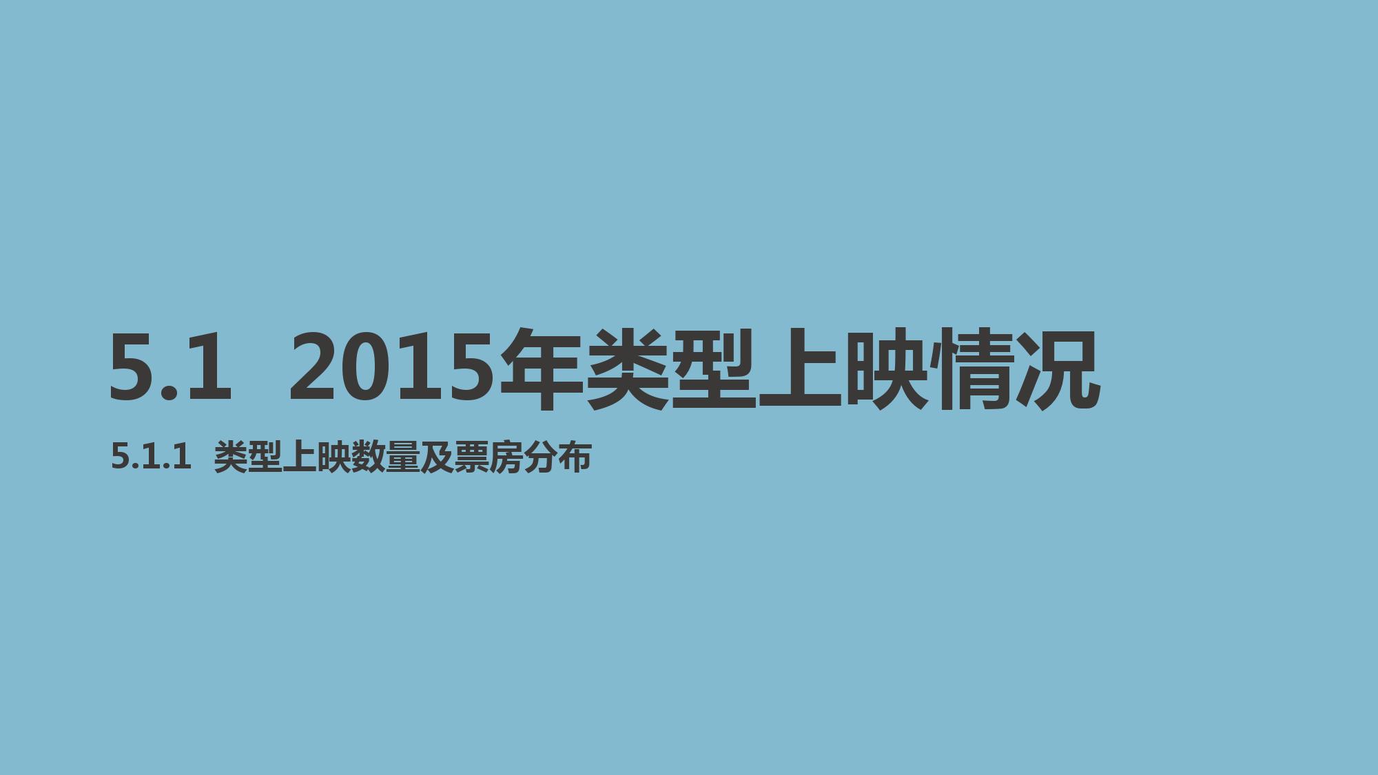2015年度中国电影产业报告_000066