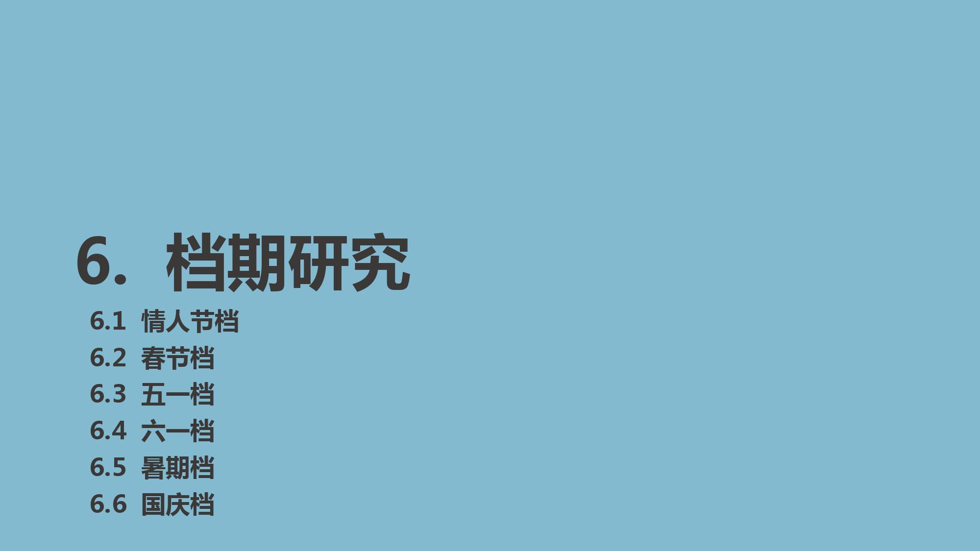 2015年度中国电影产业报告_000075