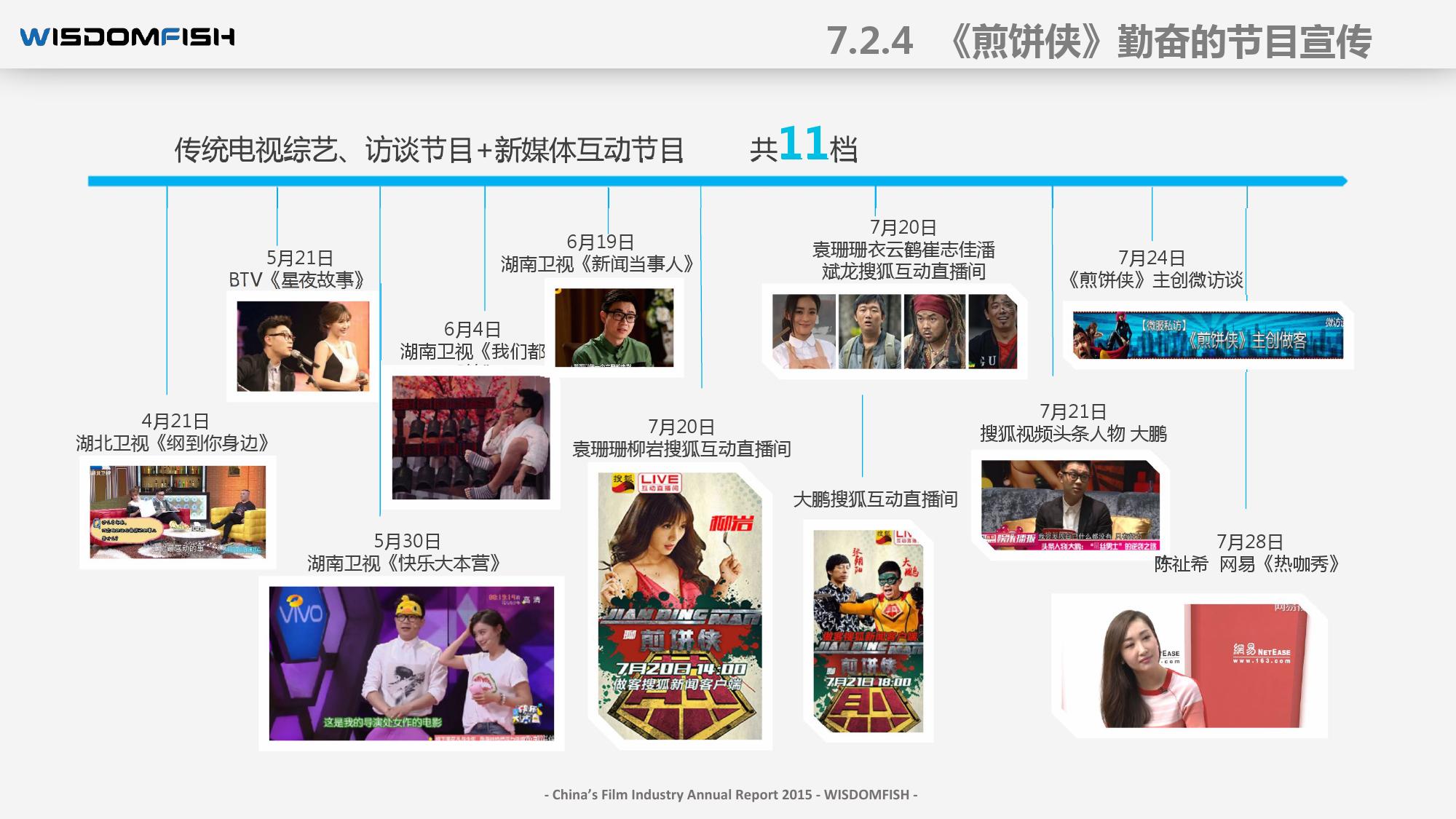 2015年度中国电影产业报告_000093