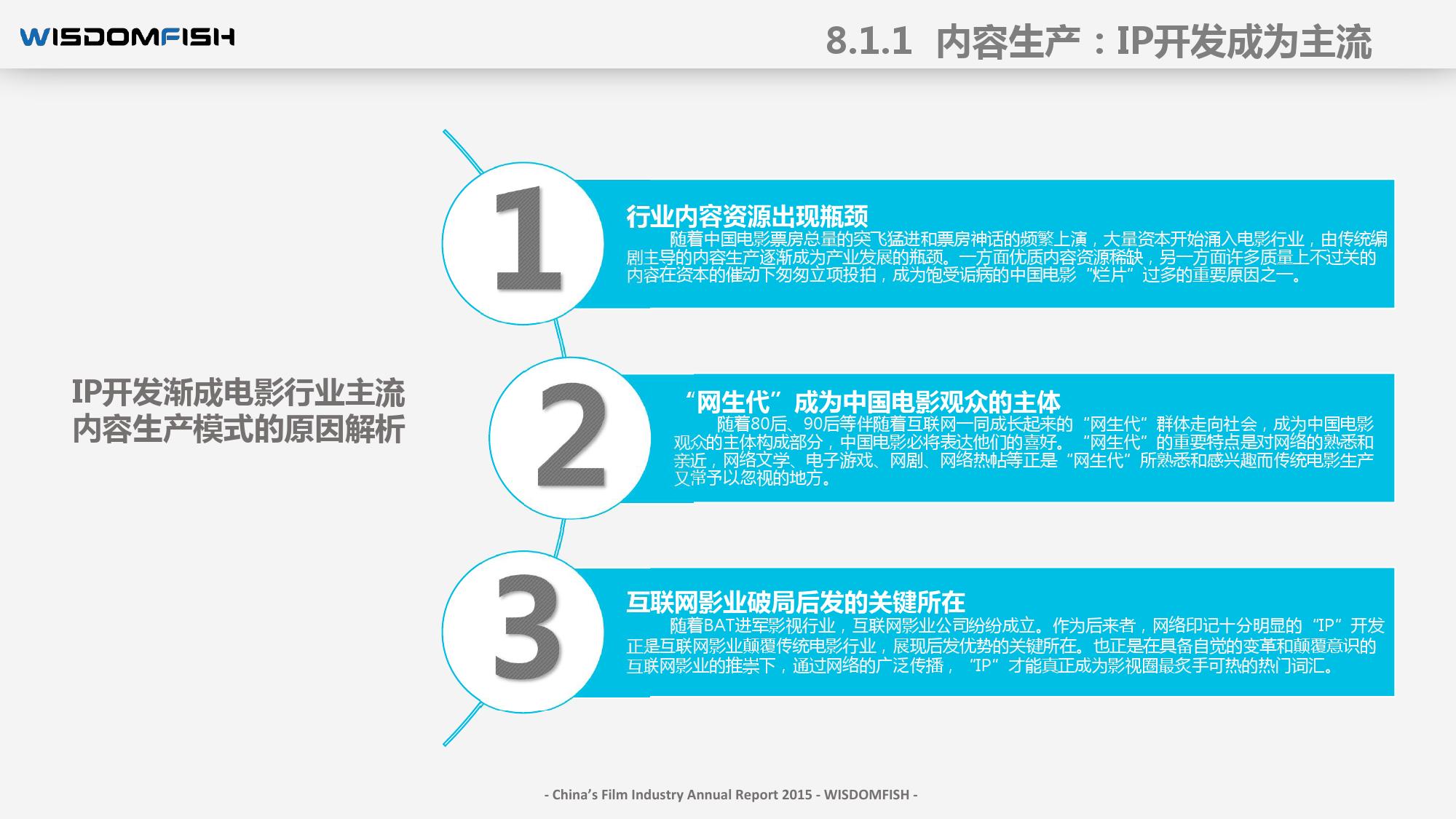 2015年度中国电影产业报告_000103