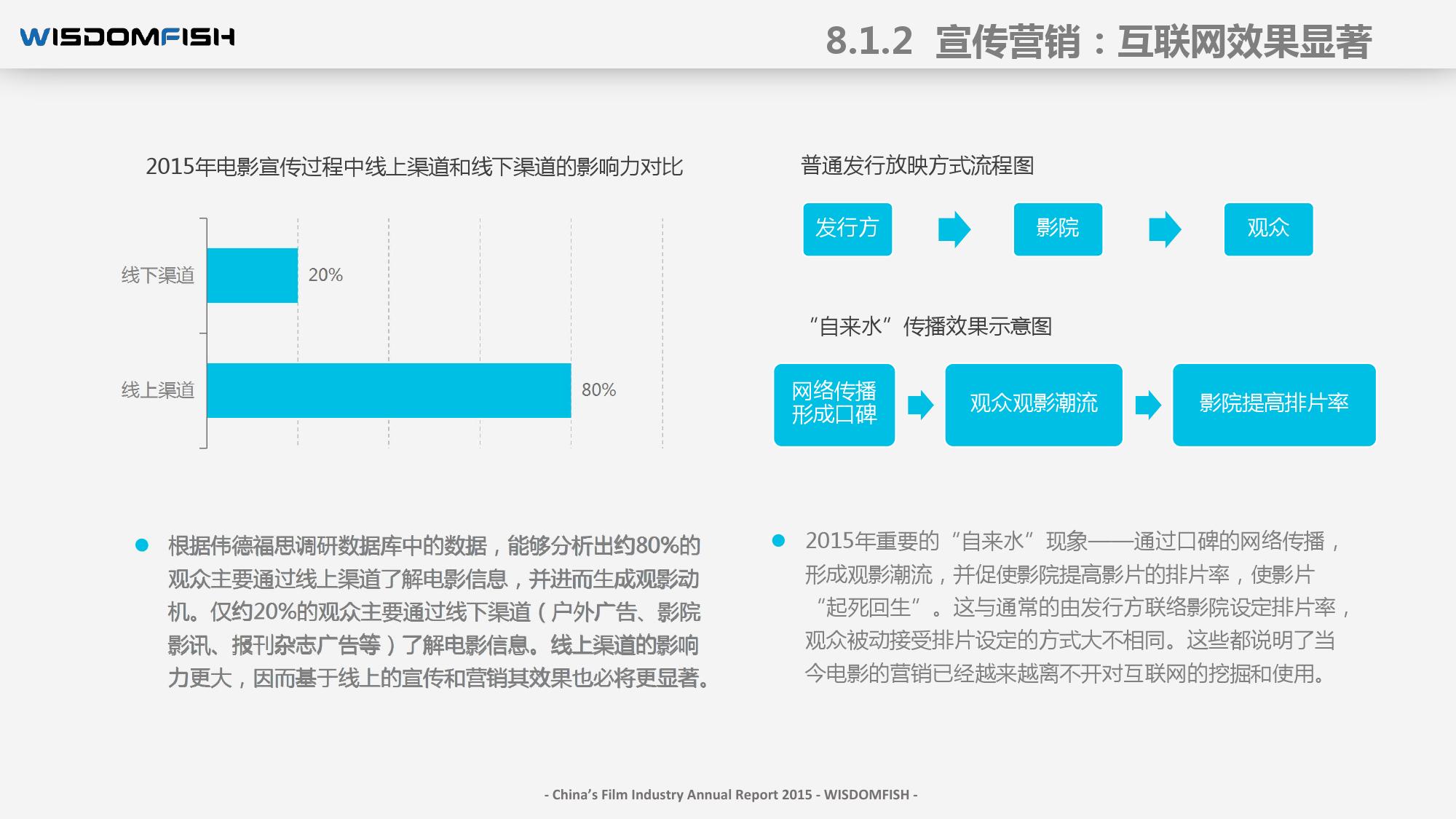 2015年度中国电影产业报告_000105