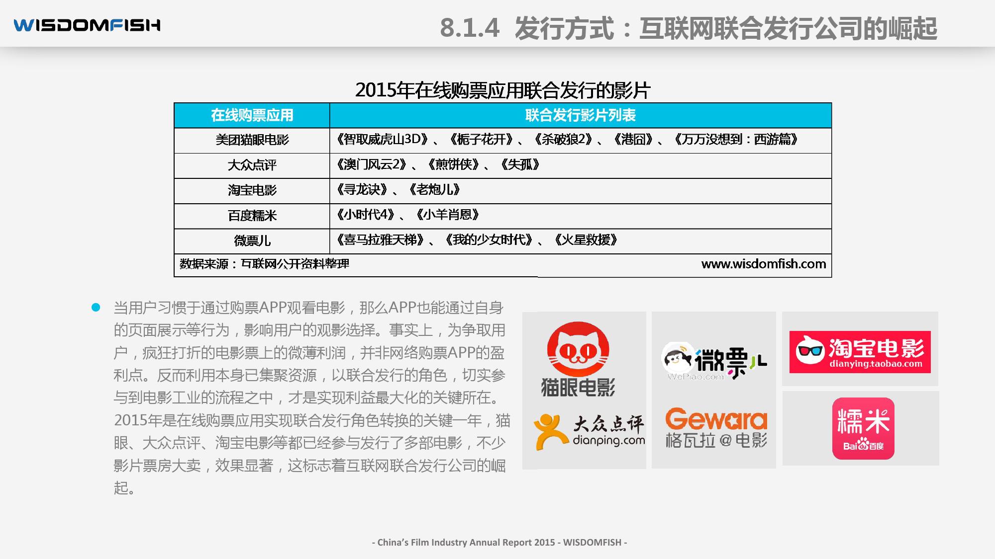 2015年度中国电影产业报告_000107