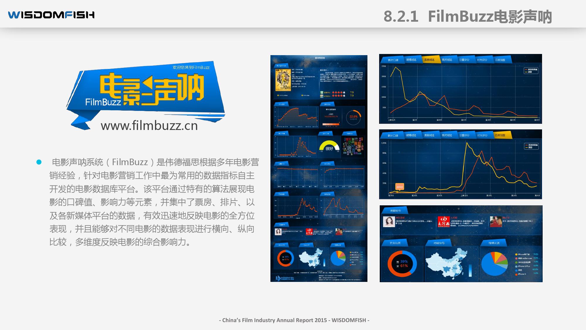 2015年度中国电影产业报告_000109