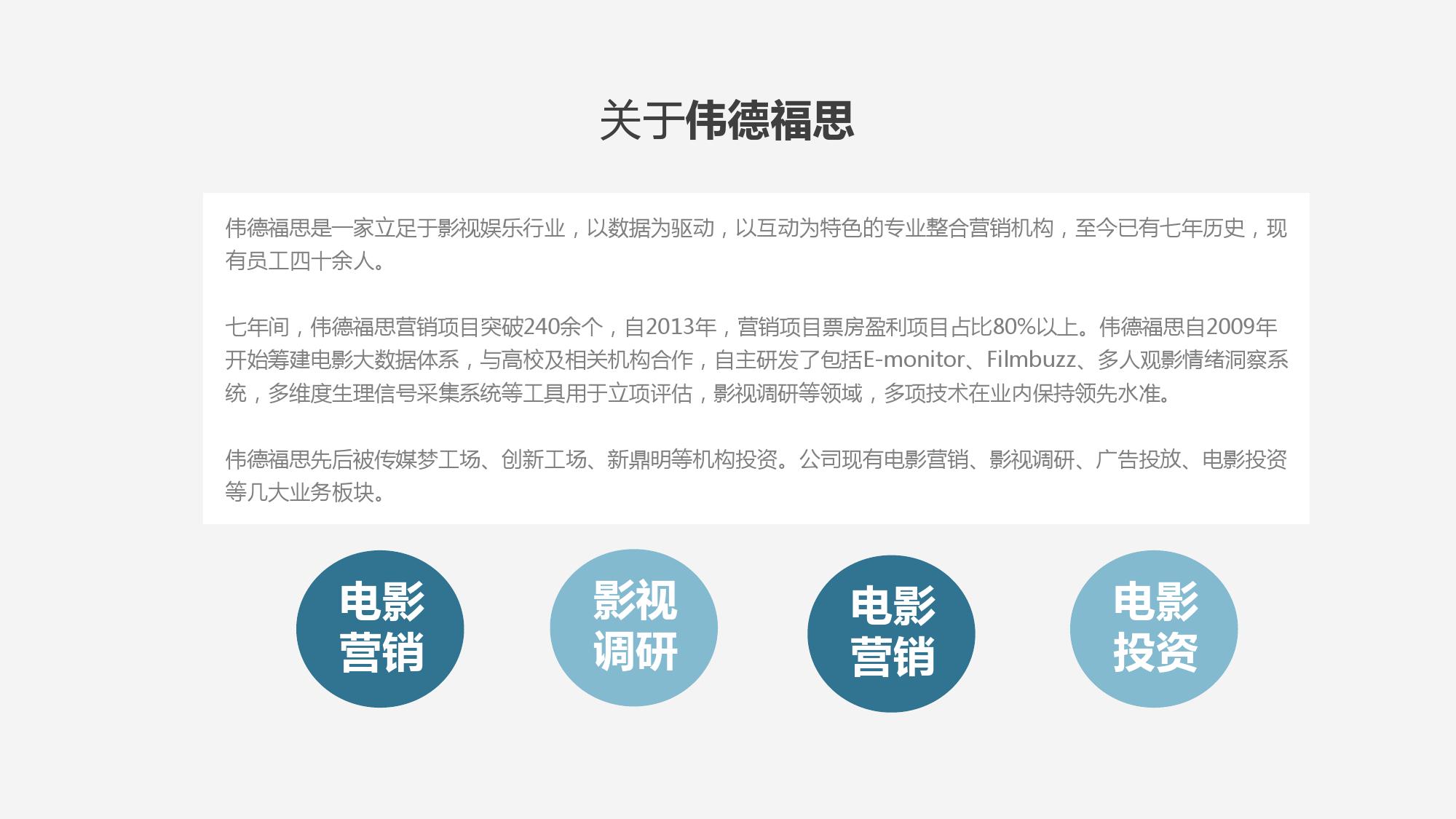 2015年度中国电影产业报告_000116
