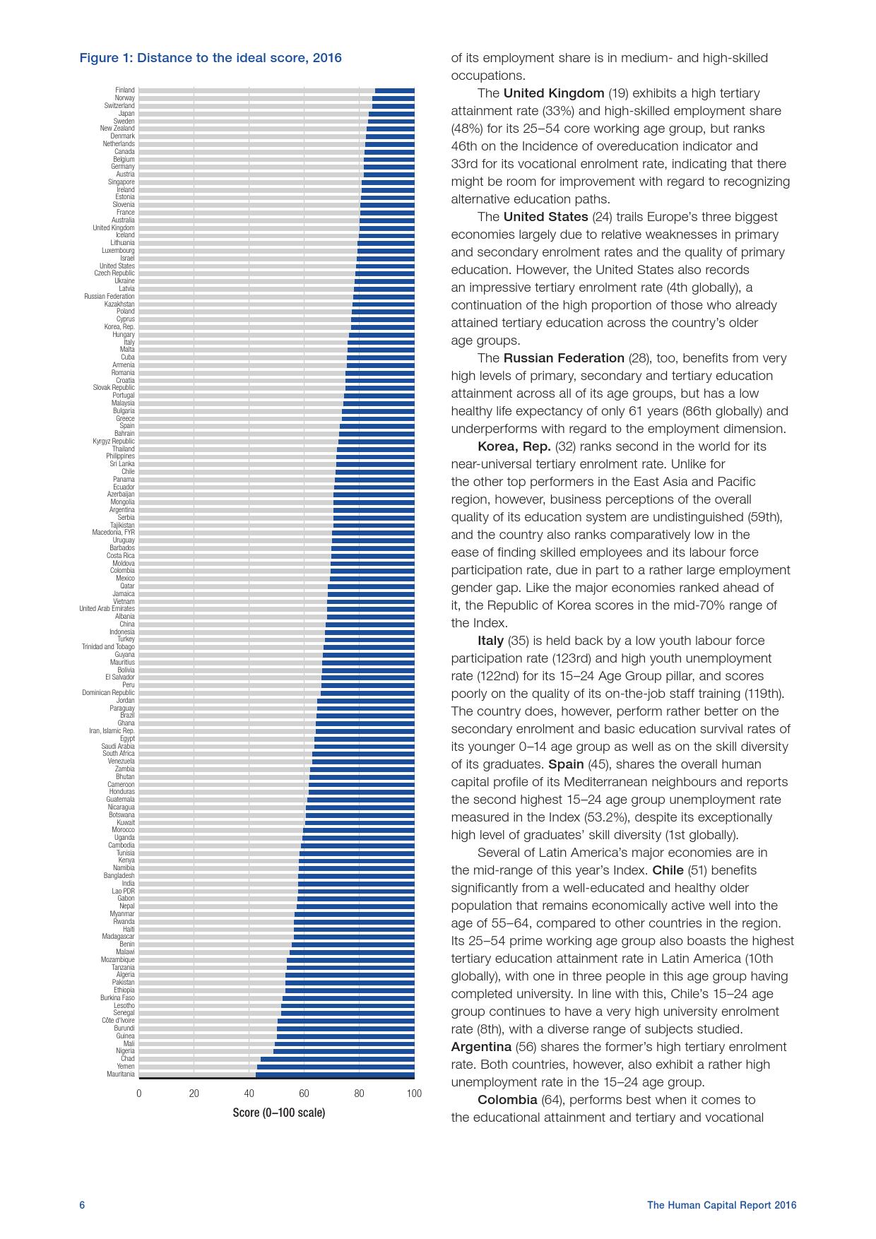 2016全球人力资本报告_000014