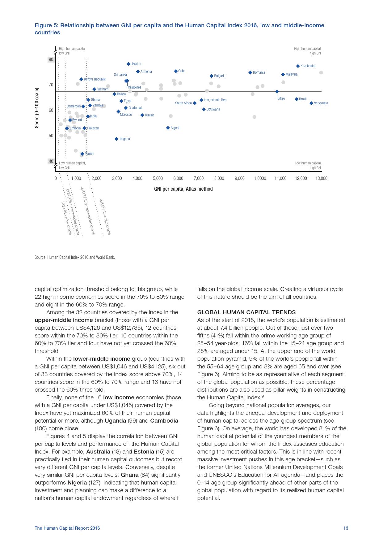 2016全球人力资本报告_000021