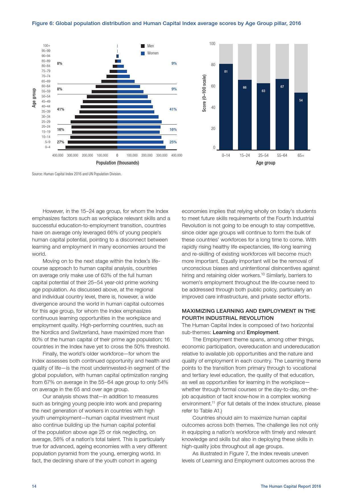 2016全球人力资本报告_000022