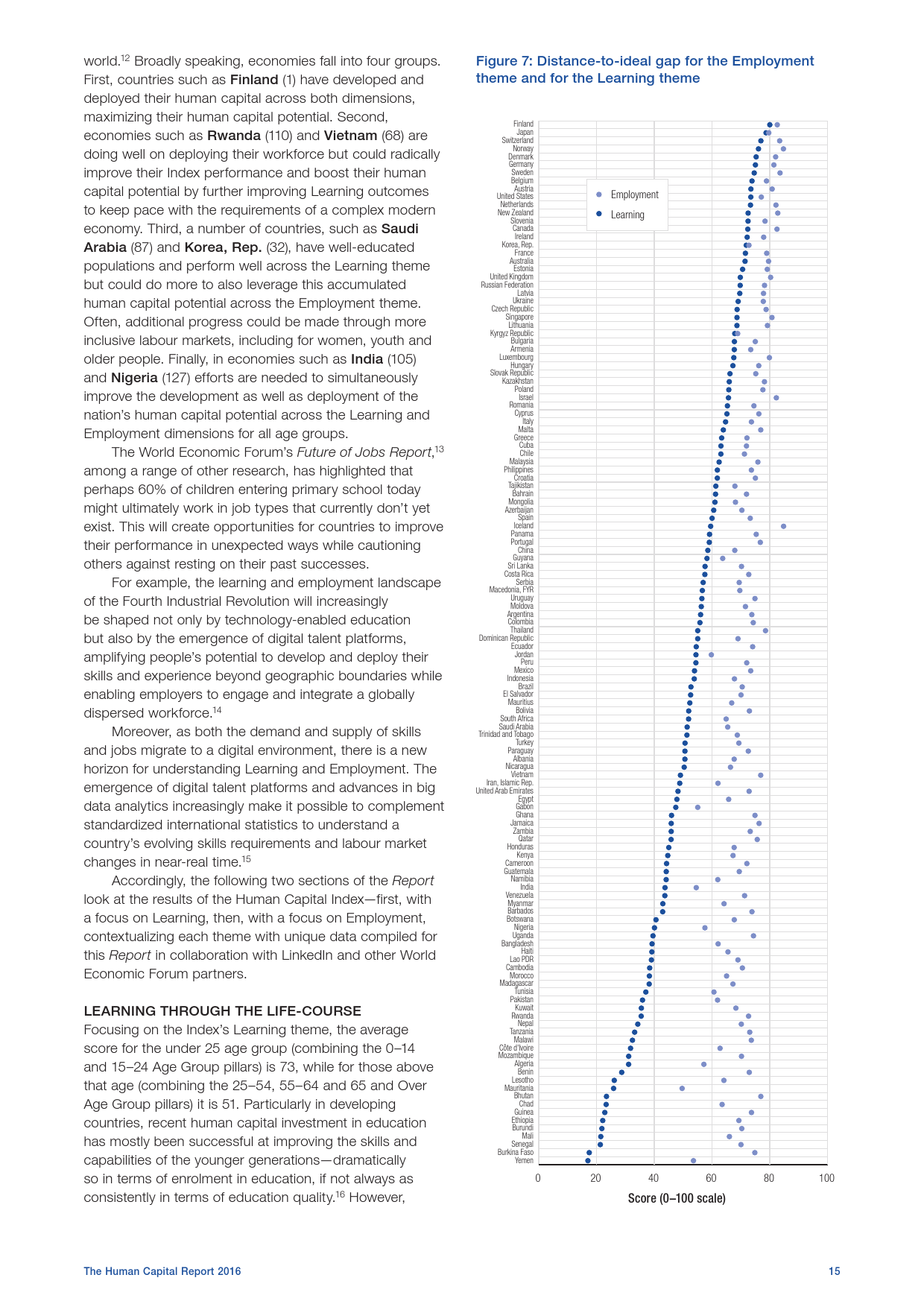 2016全球人力资本报告_000023