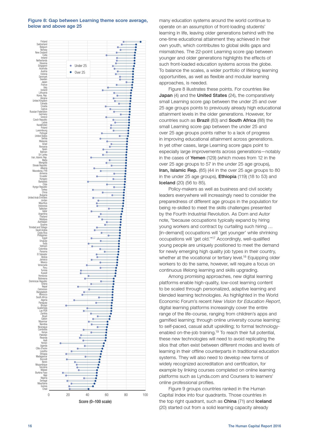 2016全球人力资本报告_000024