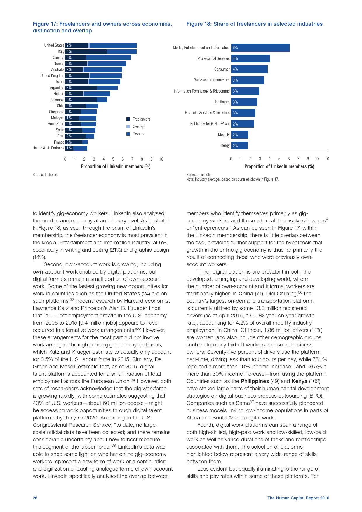 2016全球人力资本报告_000034