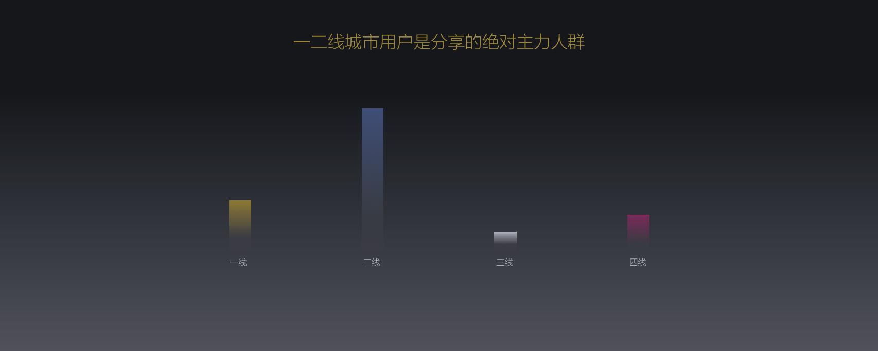 2016分享经济发展报告_000016