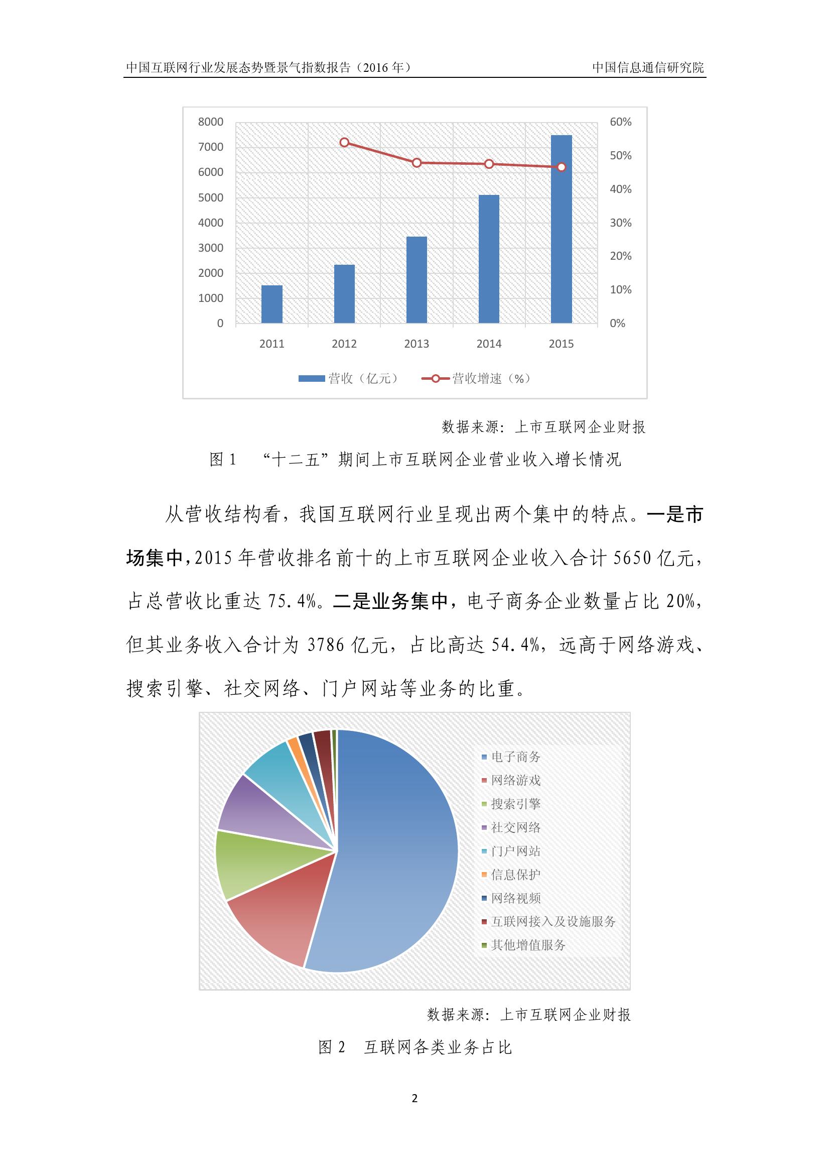 2016年中国互联网行业发展态势暨景气指数报告_000006