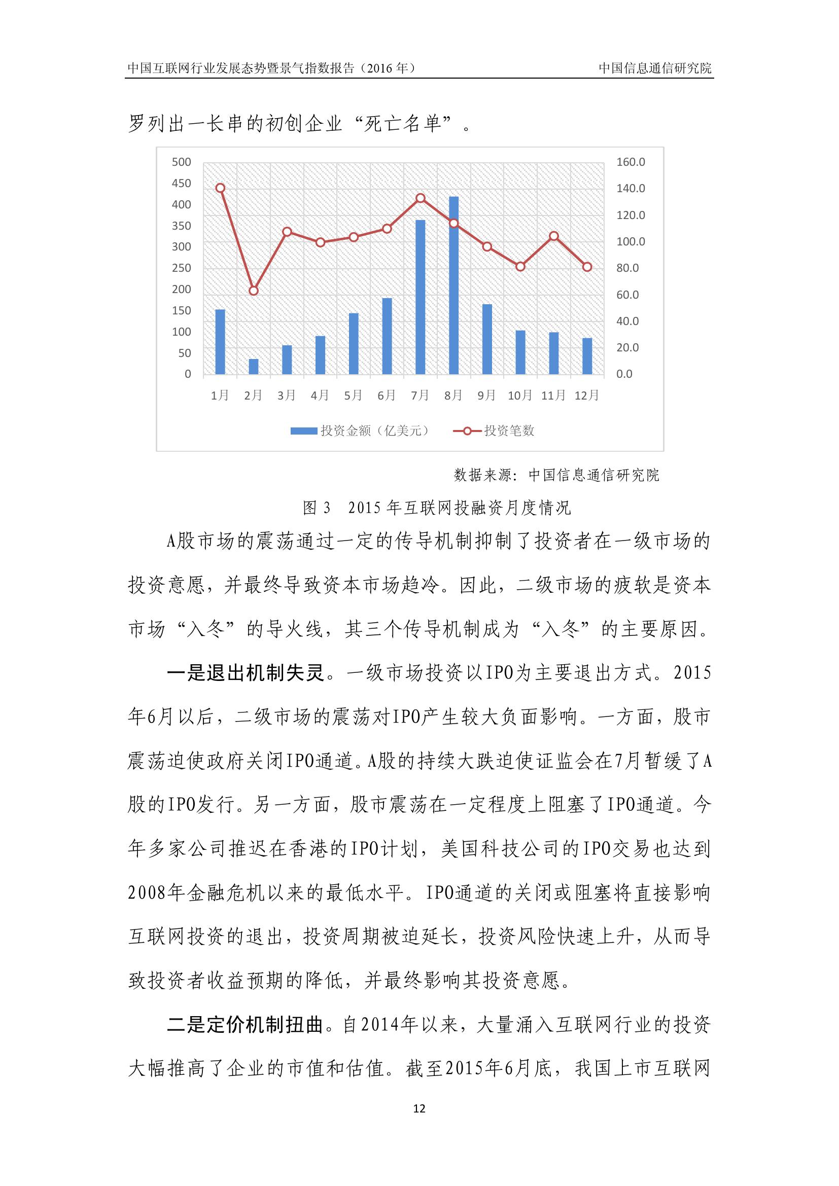 2016年中国互联网行业发展态势暨景气指数报告_000016