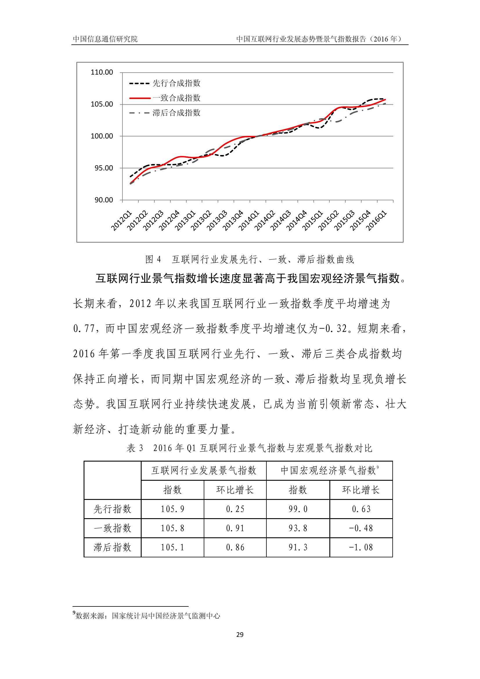 2016年中国互联网行业发展态势暨景气指数报告_000033